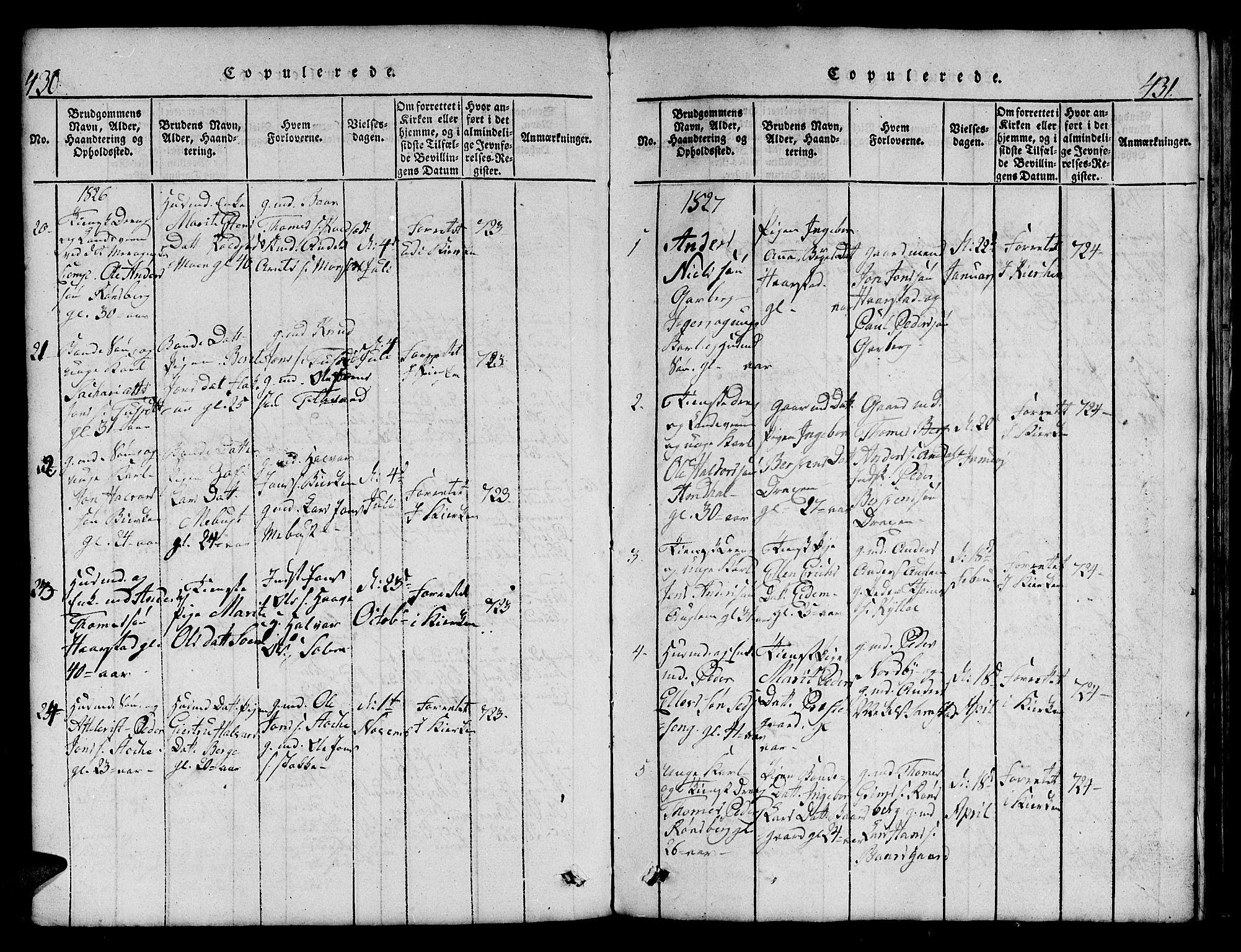 SAT, Ministerialprotokoller, klokkerbøker og fødselsregistre - Sør-Trøndelag, 695/L1152: Klokkerbok nr. 695C03, 1816-1831, s. 430-431