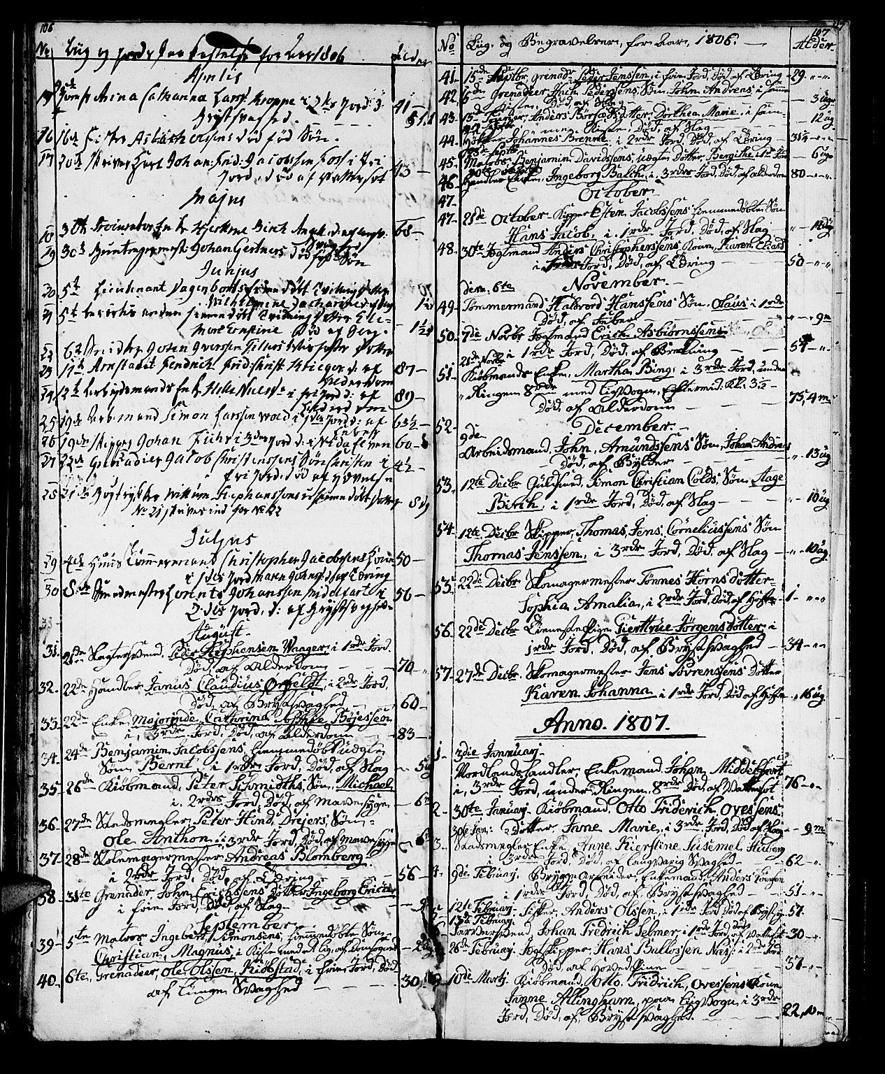 SAT, Ministerialprotokoller, klokkerbøker og fødselsregistre - Sør-Trøndelag, 602/L0134: Klokkerbok nr. 602C02, 1759-1812, s. 106-107