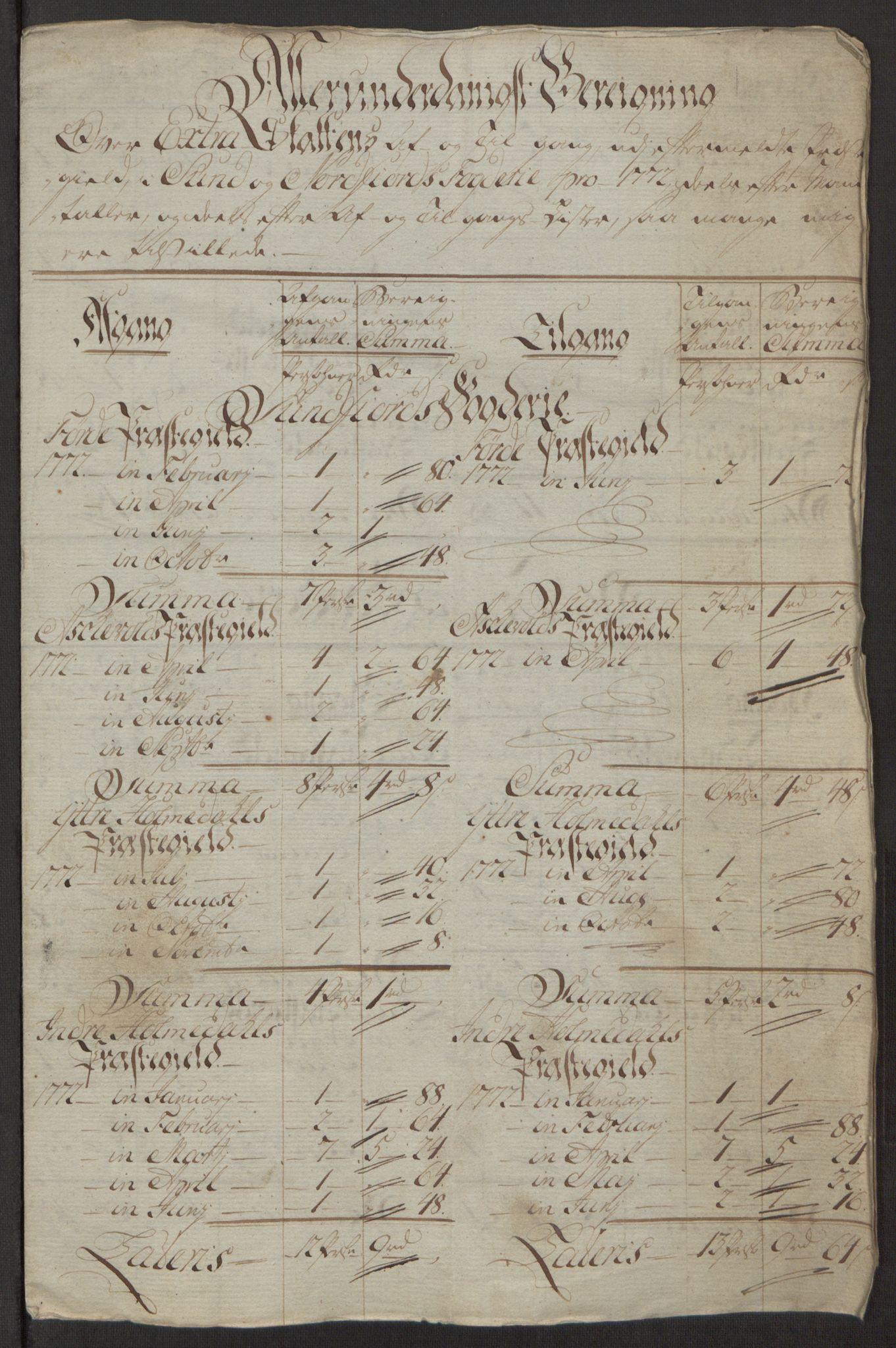 RA, Rentekammeret inntil 1814, Reviderte regnskaper, Fogderegnskap, R53/L3551: Ekstraskatten Sunn- og Nordfjord, 1772, s. 20