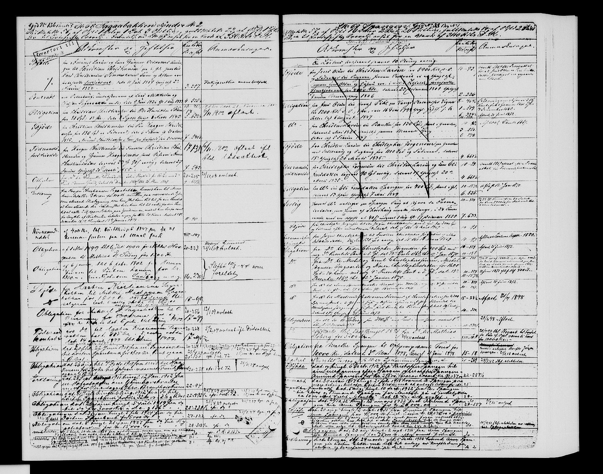 SAH, Sør-Hedmark sorenskriveri, H/Ha/Hac/Hacc/L0001: Panteregister nr. 3.1, 1855-1943, s. 72