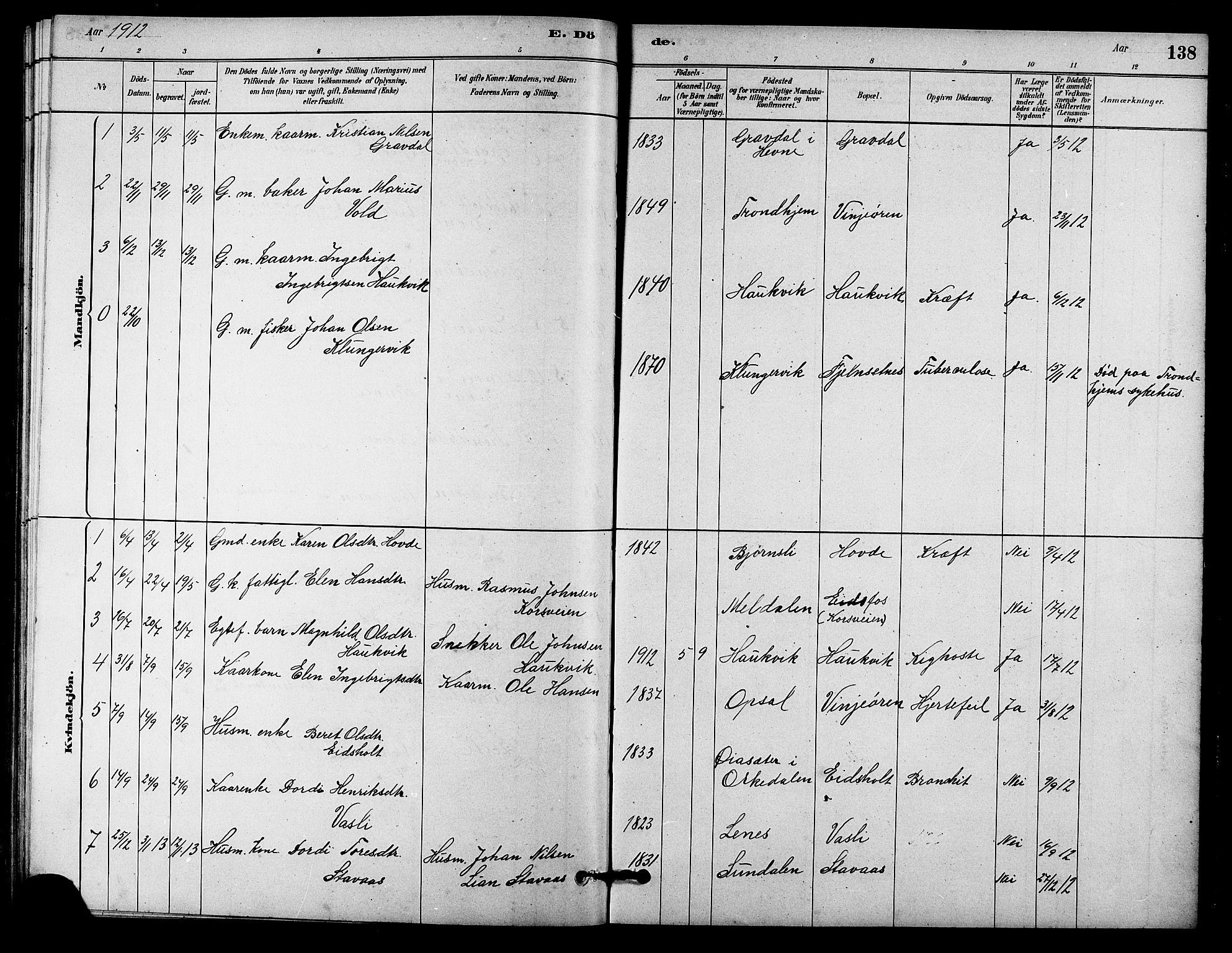 SAT, Ministerialprotokoller, klokkerbøker og fødselsregistre - Sør-Trøndelag, 631/L0514: Klokkerbok nr. 631C02, 1879-1912, s. 138