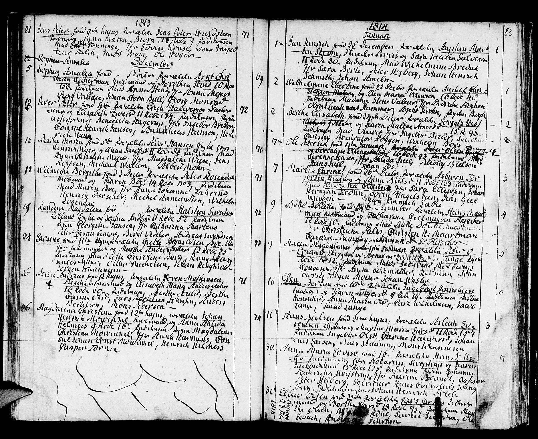 SAB, Domkirken Sokneprestembete, H/Haa/L0005: Ministerialbok nr. A 5, 1808-1820, s. 82-83