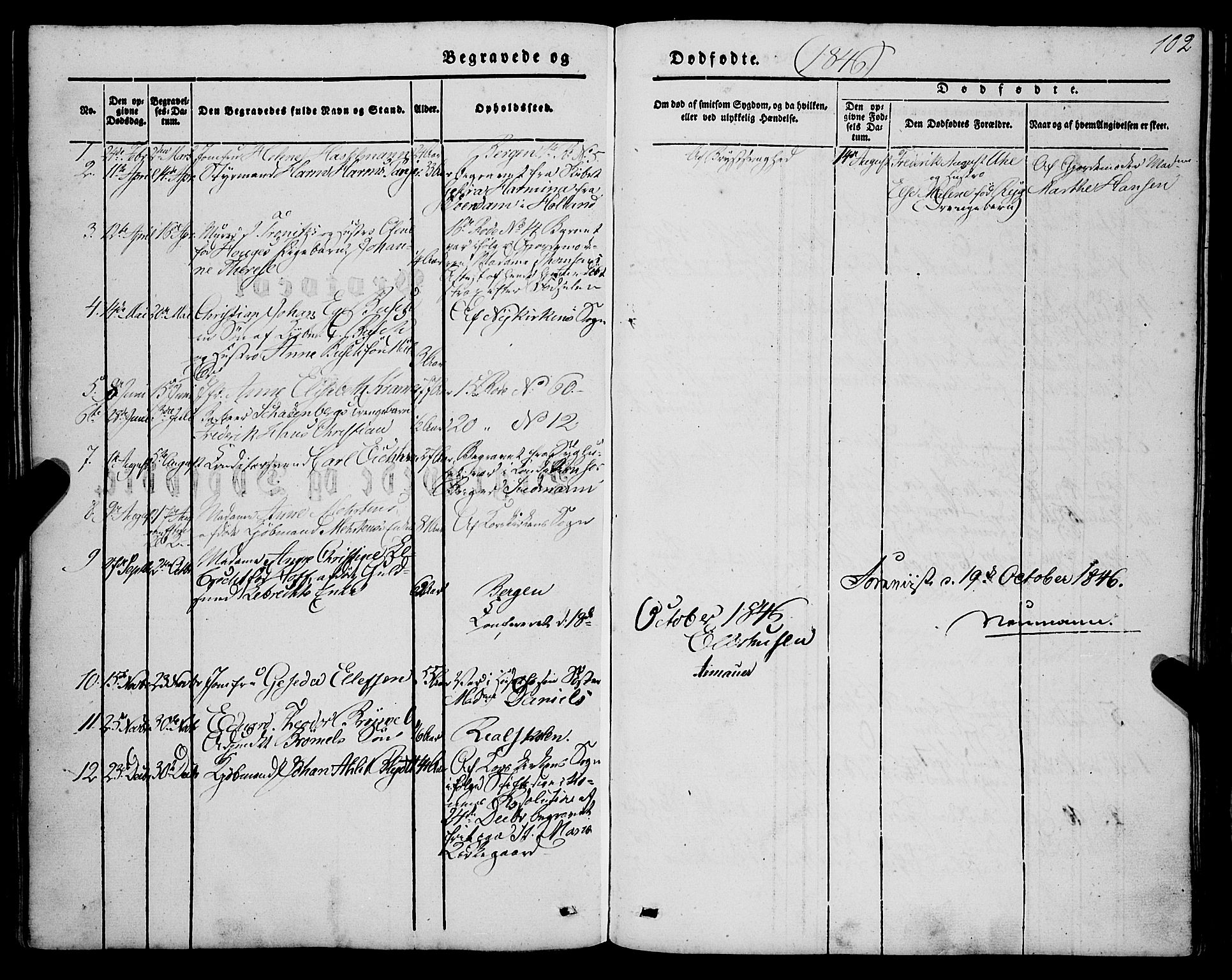 SAB, Mariakirken Sokneprestembete, H/Haa/L0006: Ministerialbok nr. A 6, 1846-1877, s. 102
