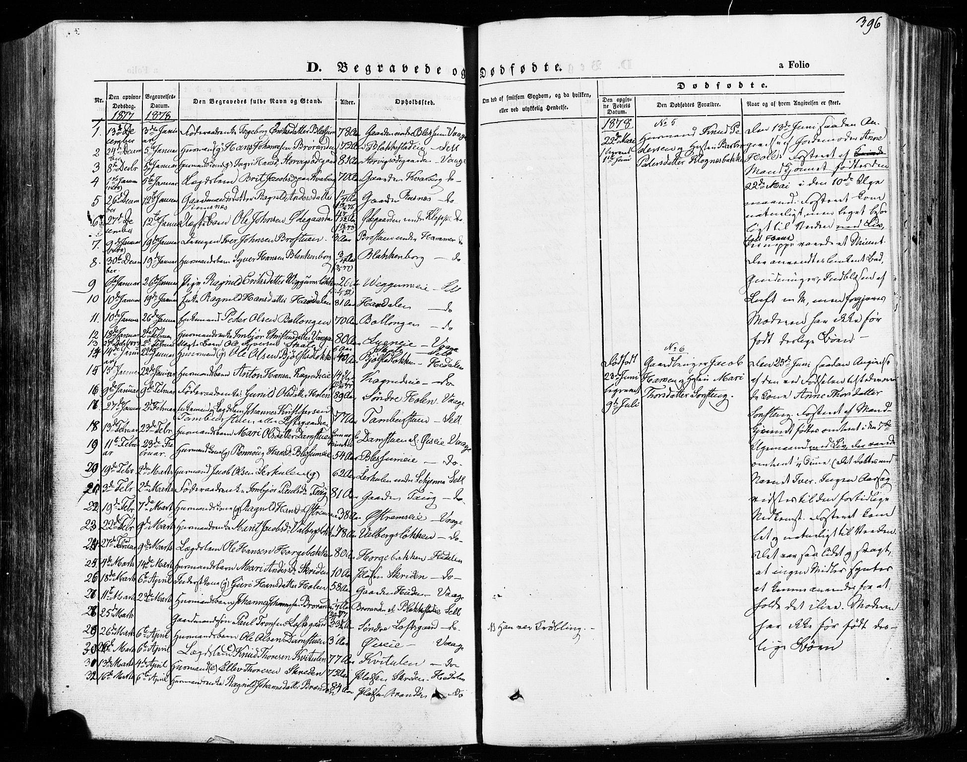 SAH, Vågå prestekontor, Ministerialbok nr. 7 /1, 1872-1886, s. 396
