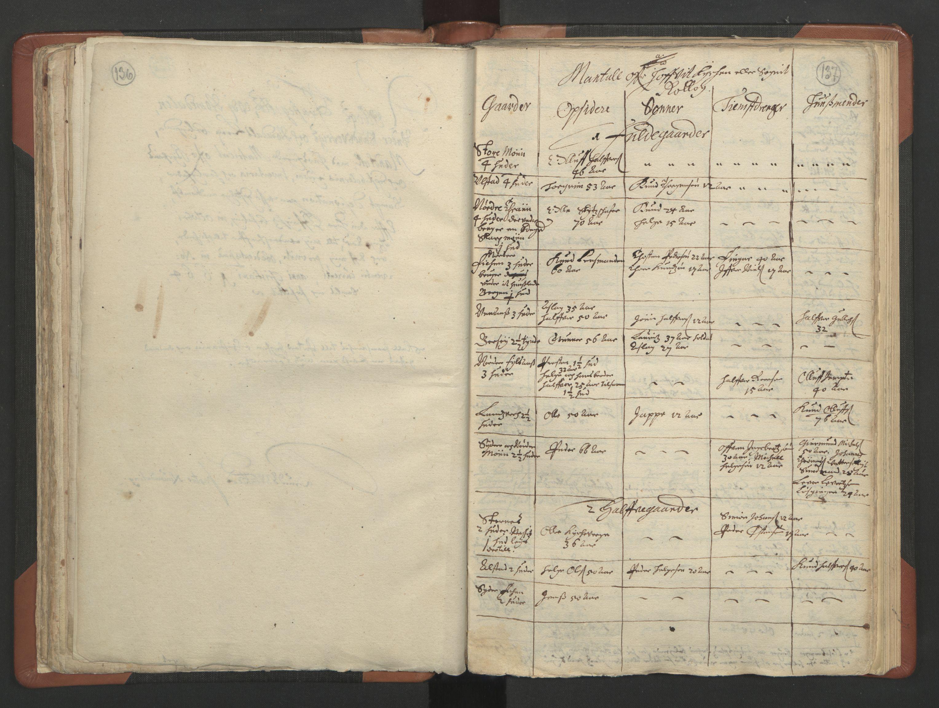 RA, Sogneprestenes manntall 1664-1666, nr. 11: Brunlanes prosti, 1664-1666, s. 136-137