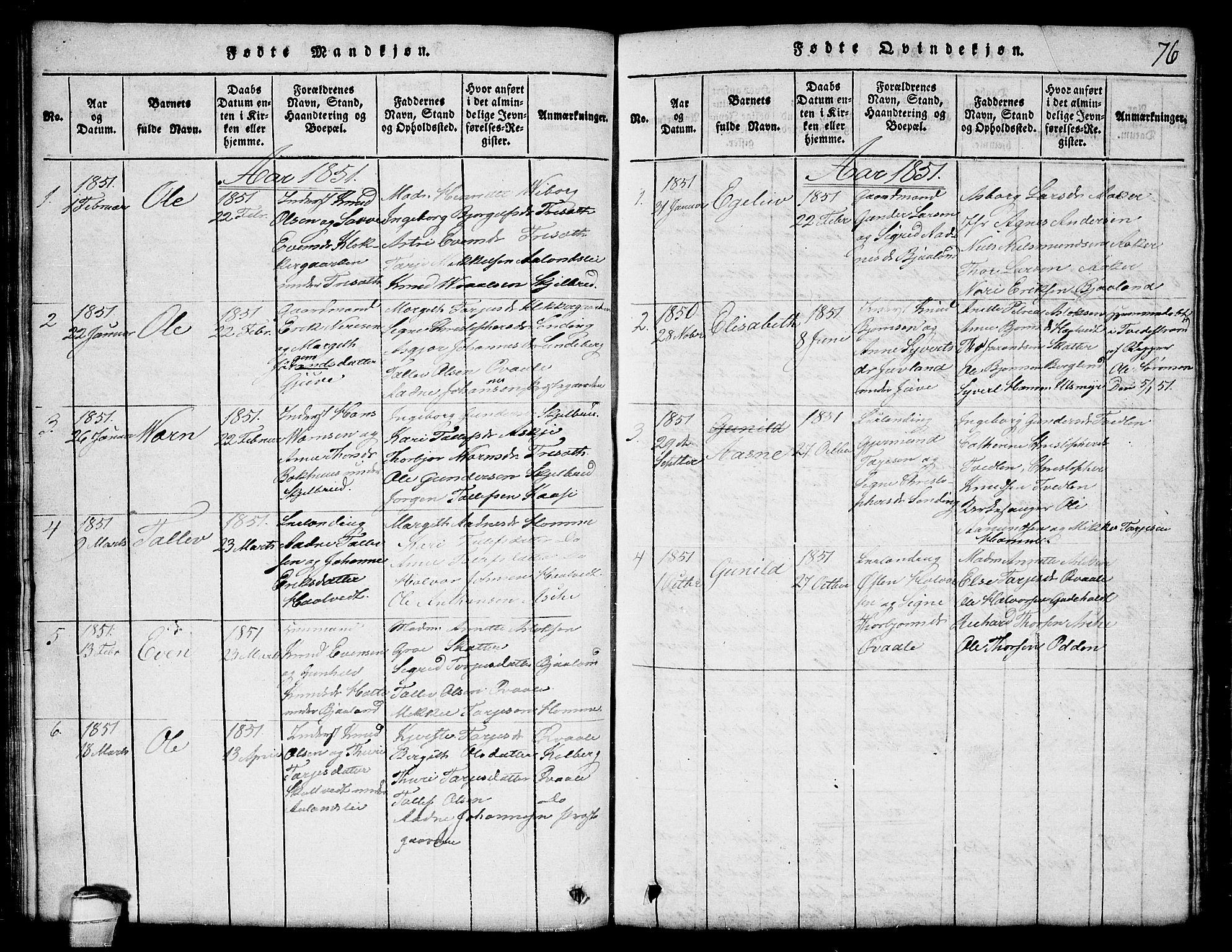 SAKO, Lårdal kirkebøker, G/Ga/L0001: Klokkerbok nr. I 1, 1815-1861, s. 76