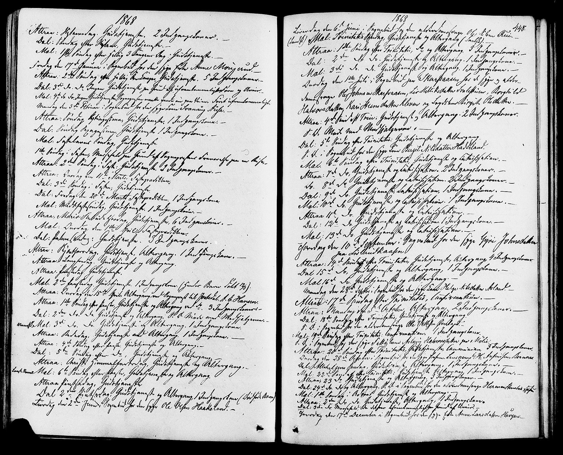 SAKO, Tinn kirkebøker, F/Fa/L0006: Ministerialbok nr. I 6, 1857-1878, s. 448