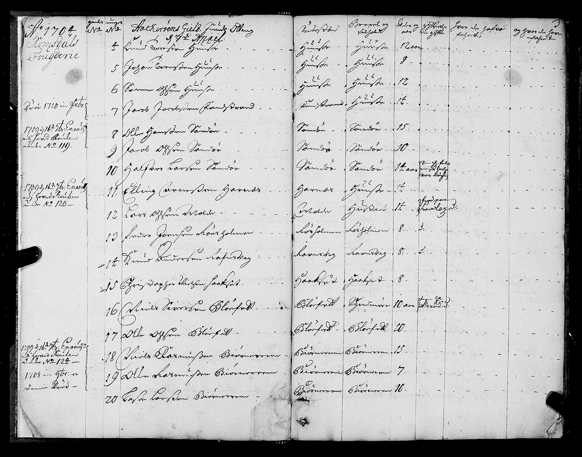 SAT, Sjøinnrulleringen - Trondhjemske distrikt, 01/L0004: Ruller over sjøfolk i Trondhjem by, 1704-1710, s. 3