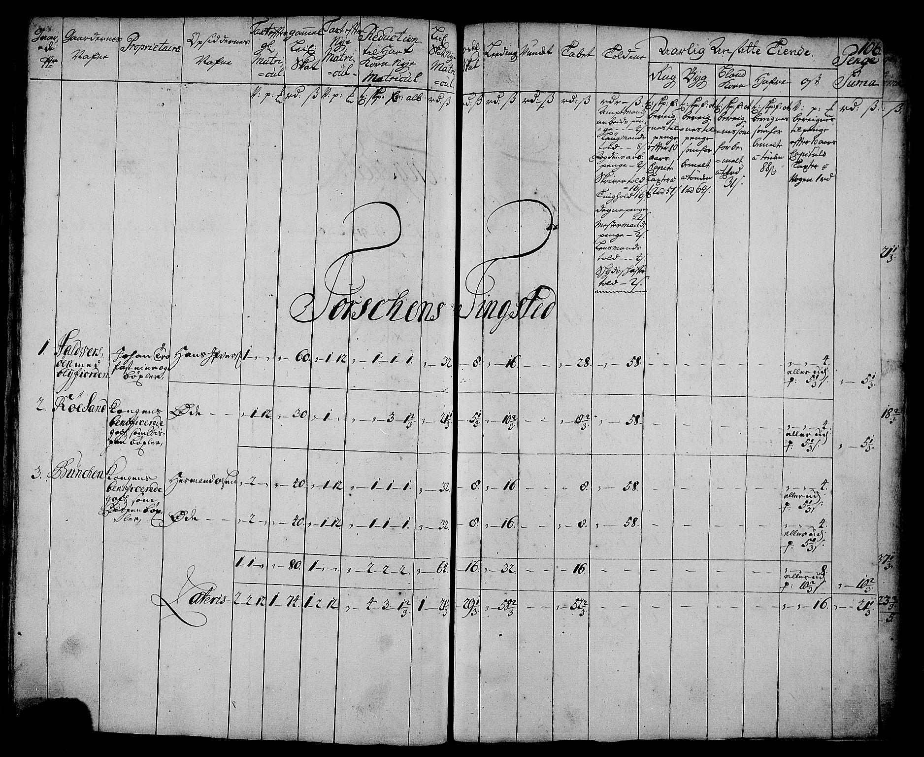 RA, Rentekammeret inntil 1814, Realistisk ordnet avdeling, N/Nb/Nbf/L0179: Senja matrikkelprotokoll, 1723, s. 105b-106a