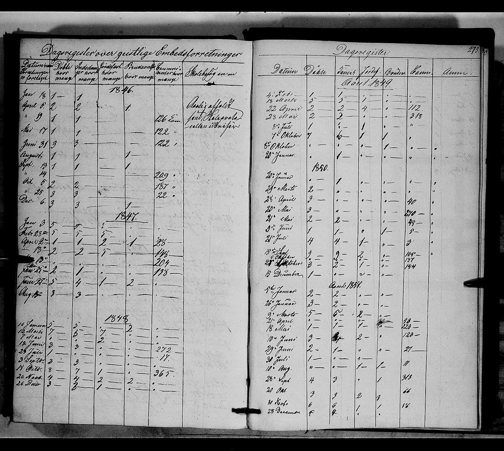 SAH, Nord-Aurdal prestekontor, Ministerialbok nr. 6, 1842-1863, s. 275