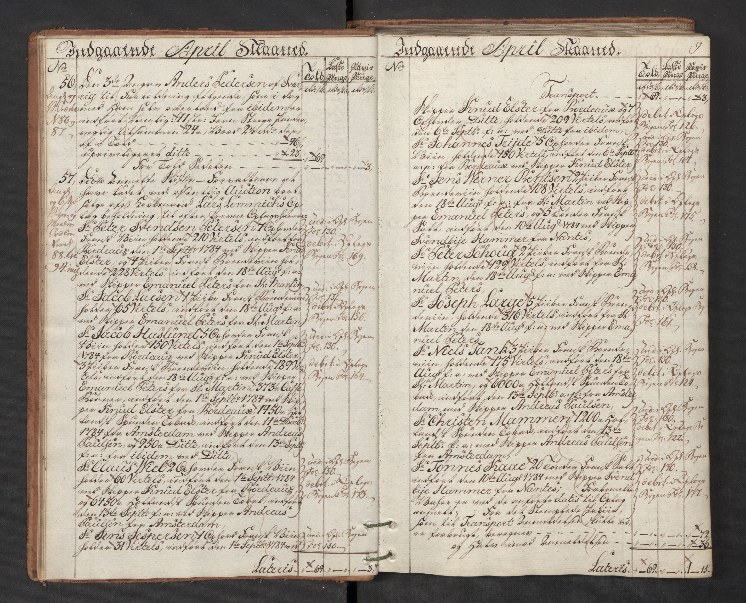 RA, Generaltollkammeret, tollregnskaper, R01/L0130: Tollregnskaper Fredrikshald, 1786, s. 8b-9a