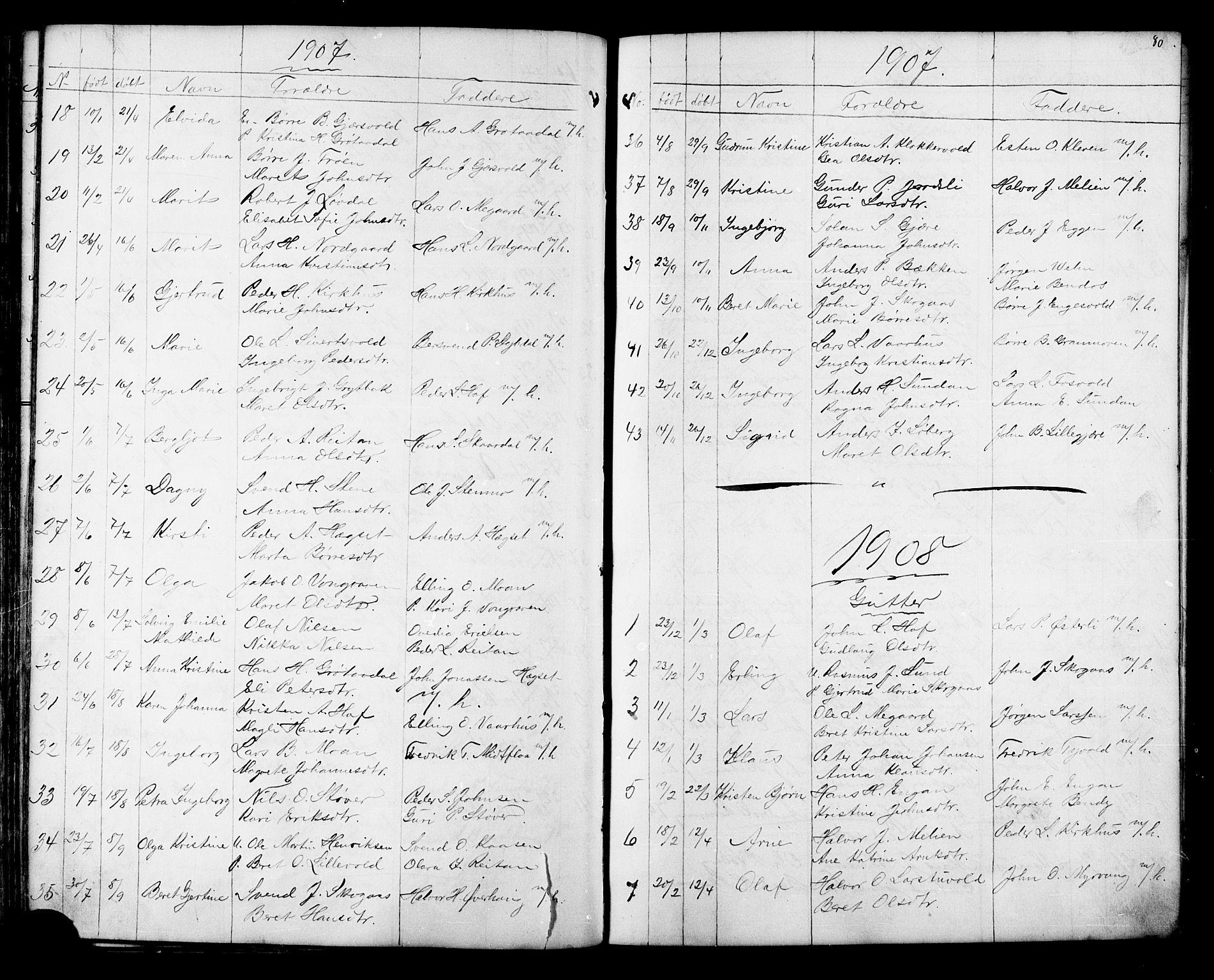 SAT, Ministerialprotokoller, klokkerbøker og fødselsregistre - Sør-Trøndelag, 686/L0985: Klokkerbok nr. 686C01, 1871-1933, s. 80