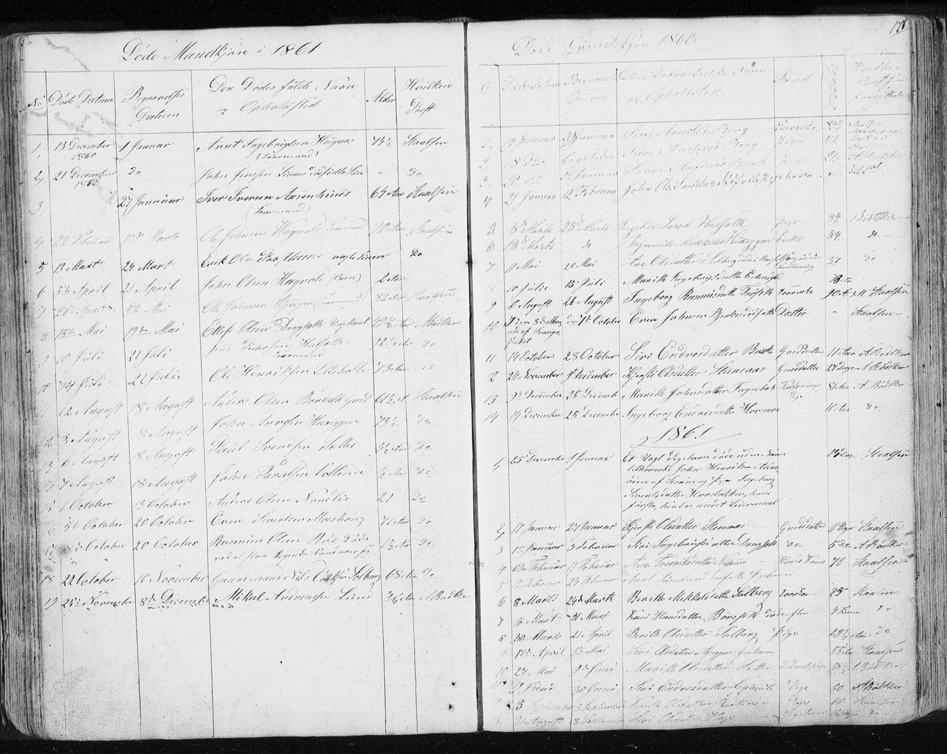 SAT, Ministerialprotokoller, klokkerbøker og fødselsregistre - Sør-Trøndelag, 689/L1043: Klokkerbok nr. 689C02, 1816-1892, s. 174