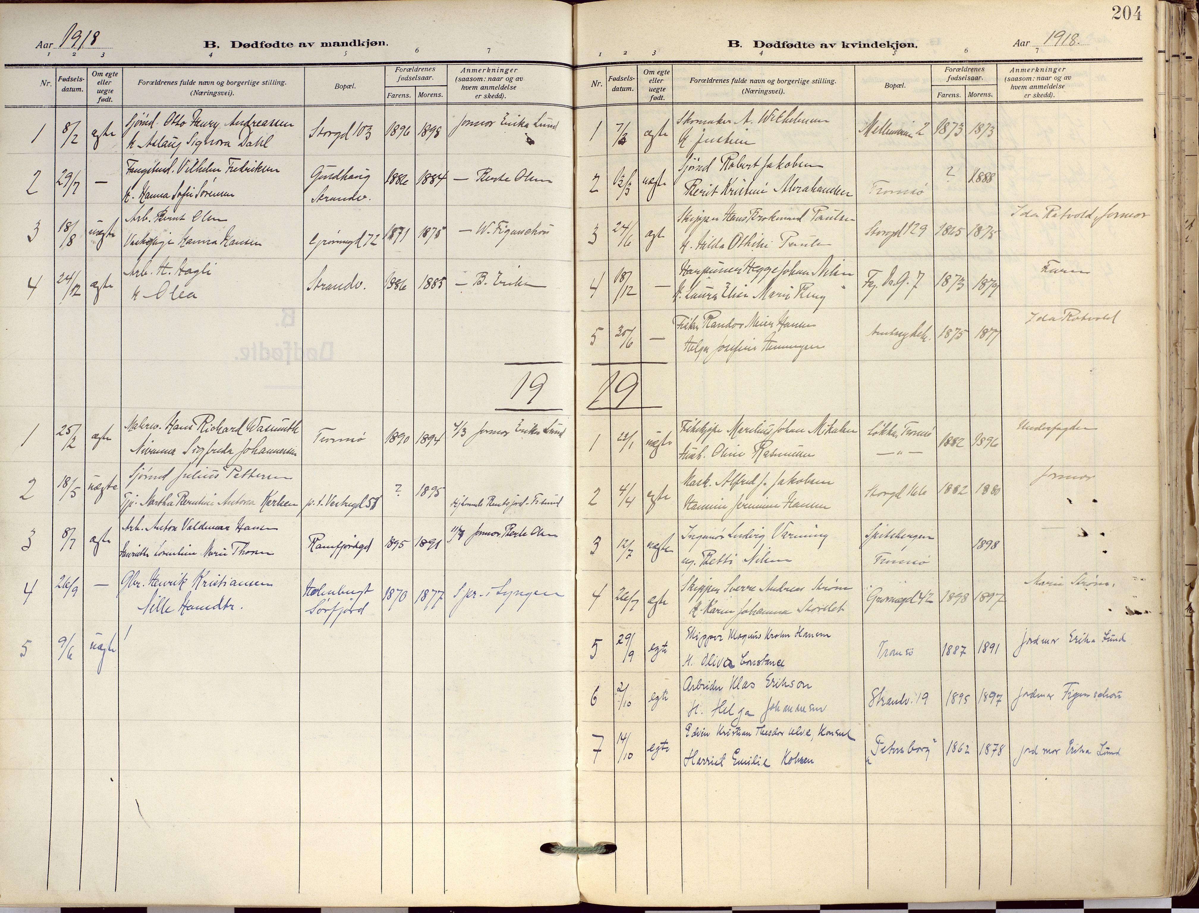 SATØ, Tromsø sokneprestkontor/stiftsprosti/domprosti, G/Ga/L0019kirke: Ministerialbok nr. 19, 1917-1927, s. 204