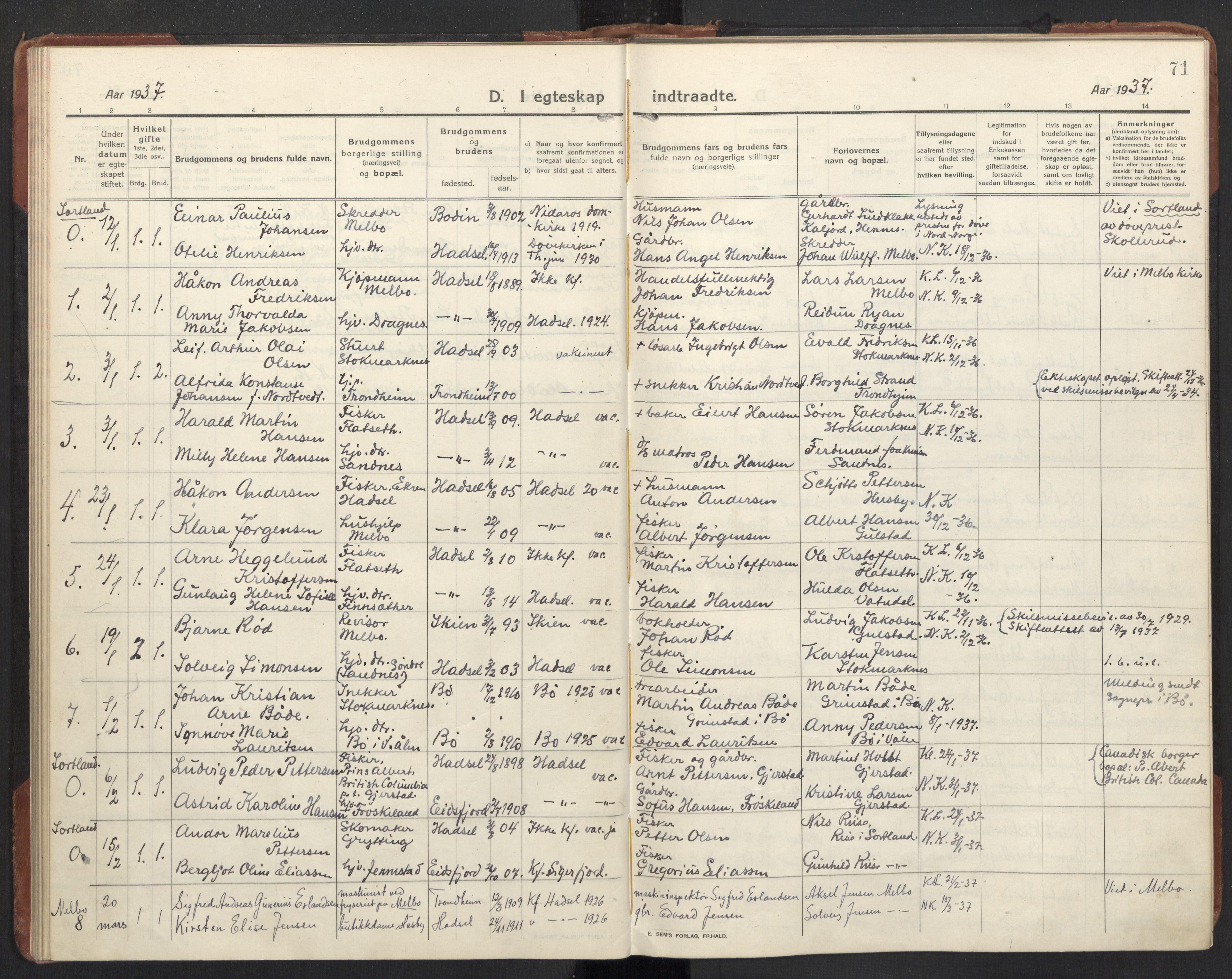 SAT, Ministerialprotokoller, klokkerbøker og fødselsregistre - Nordland, 888/L1269: Klokkerbok nr. 888C11, 1913-1937, s. 71