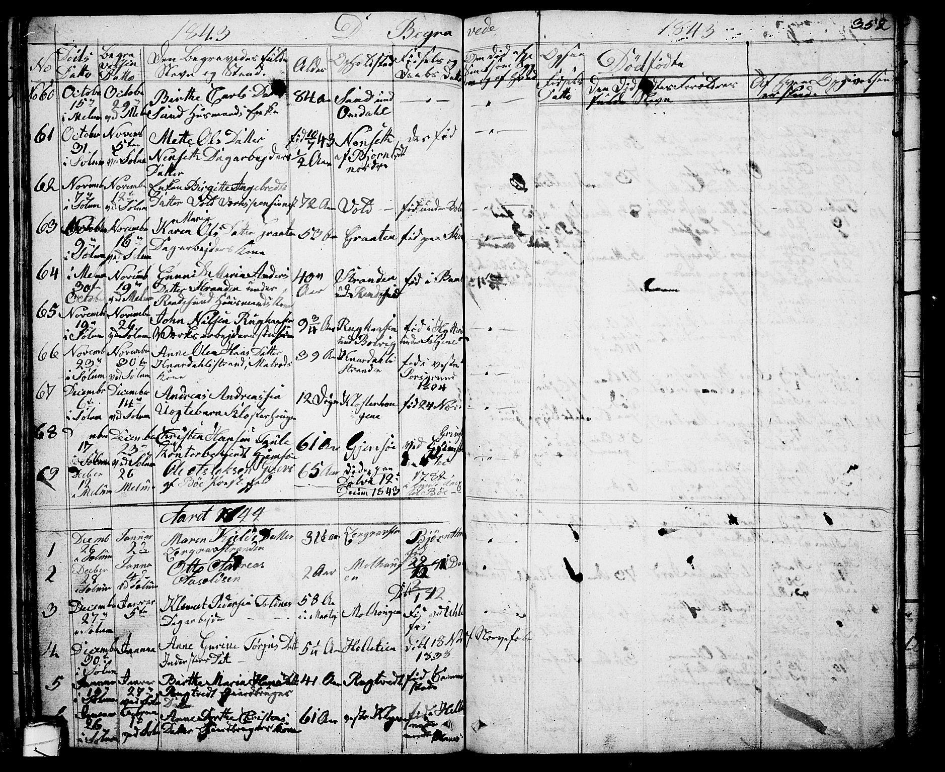 SAKO, Solum kirkebøker, G/Ga/L0002: Klokkerbok nr. I 2, 1834-1848, s. 352