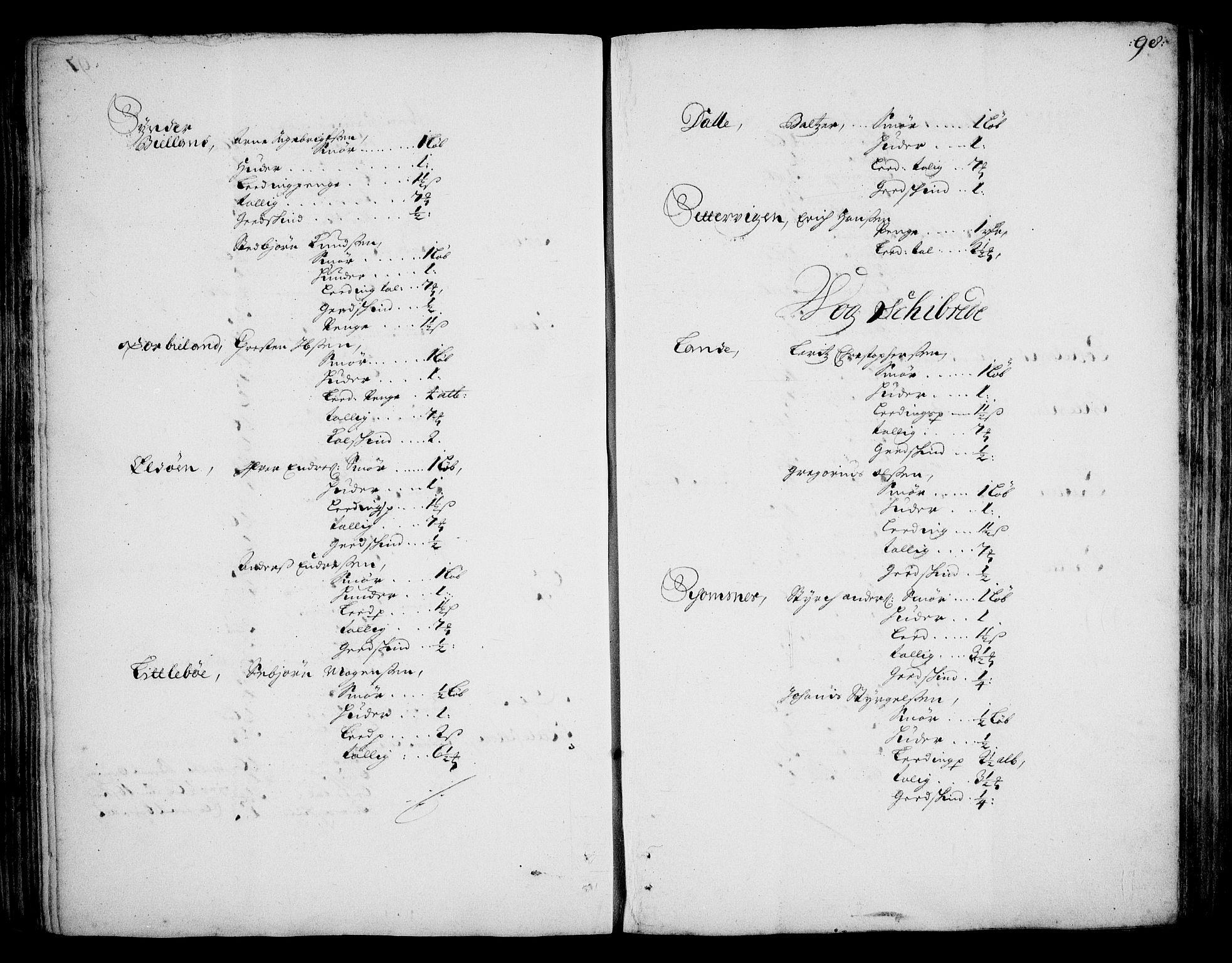 RA, Rentekammeret inntil 1814, Realistisk ordnet avdeling, On/L0002: [Jj 3]: Besiktigelsesforretninger over Halsnøy klosters gods, 1659-1703, s. 97b-98a