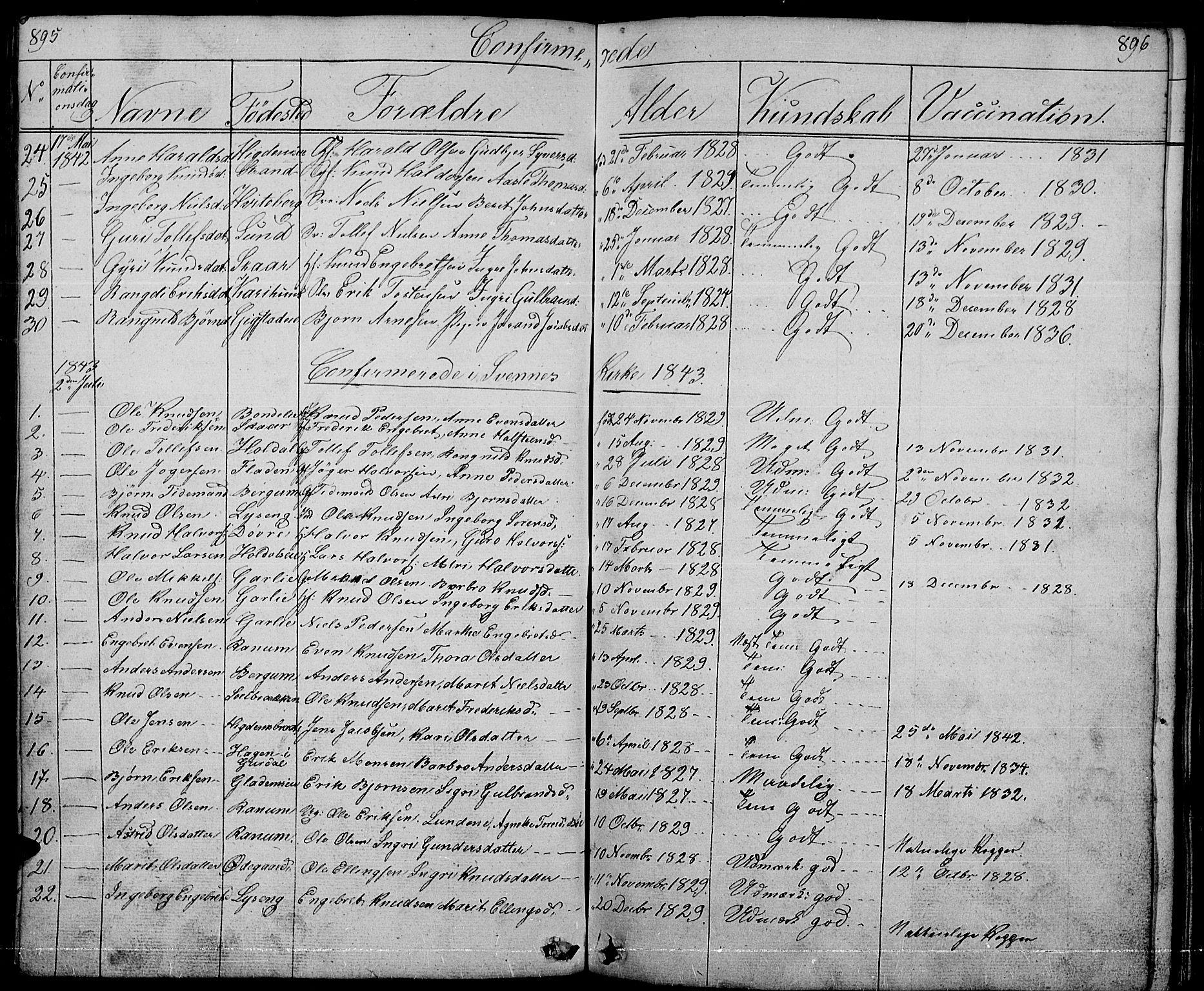 SAH, Nord-Aurdal prestekontor, Klokkerbok nr. 1, 1834-1887, s. 895-896