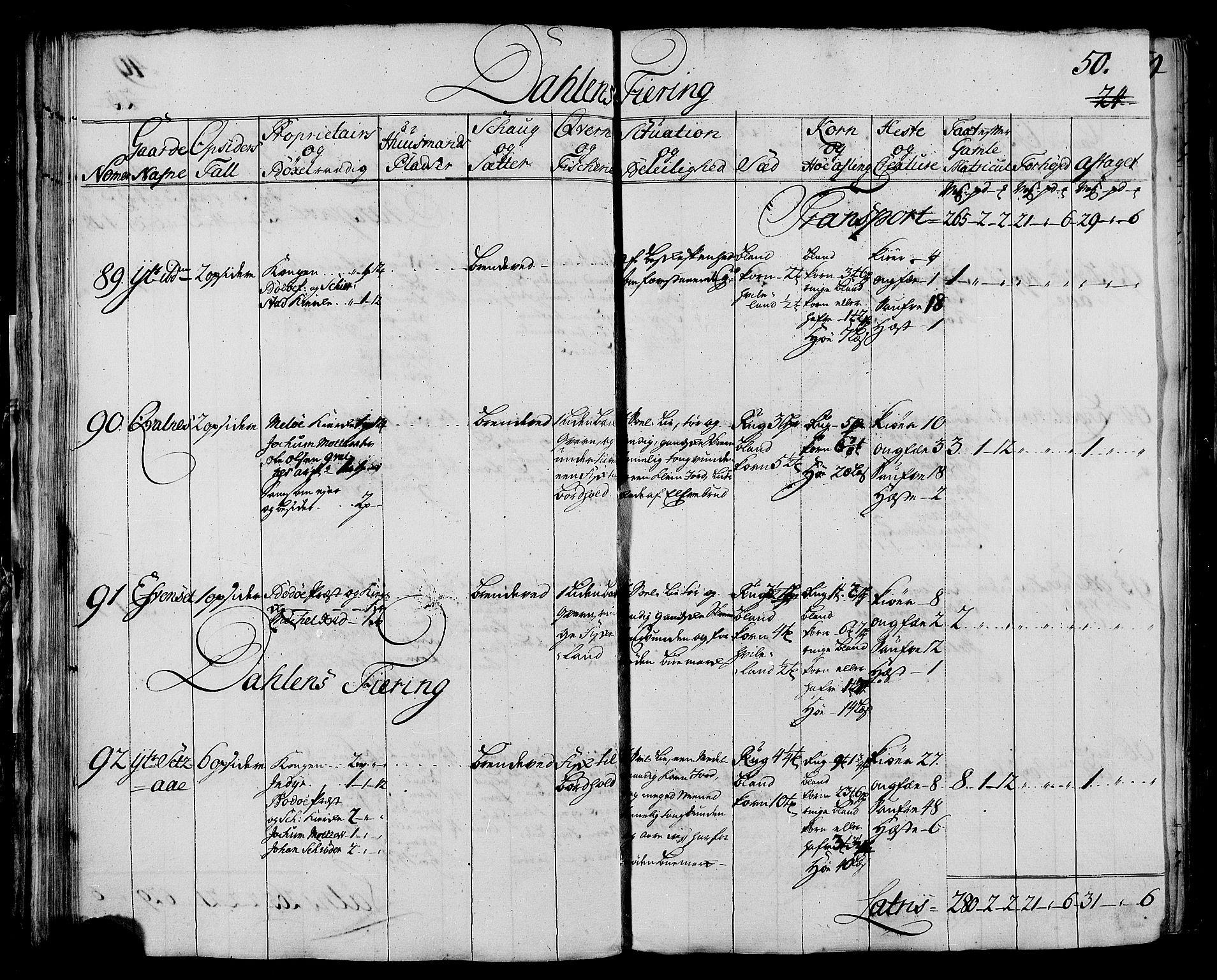 RA, Rentekammeret inntil 1814, Realistisk ordnet avdeling, N/Nb/Nbf/L0172: Salten eksaminasjonsprotokoll, 1723, s. 49b-50a