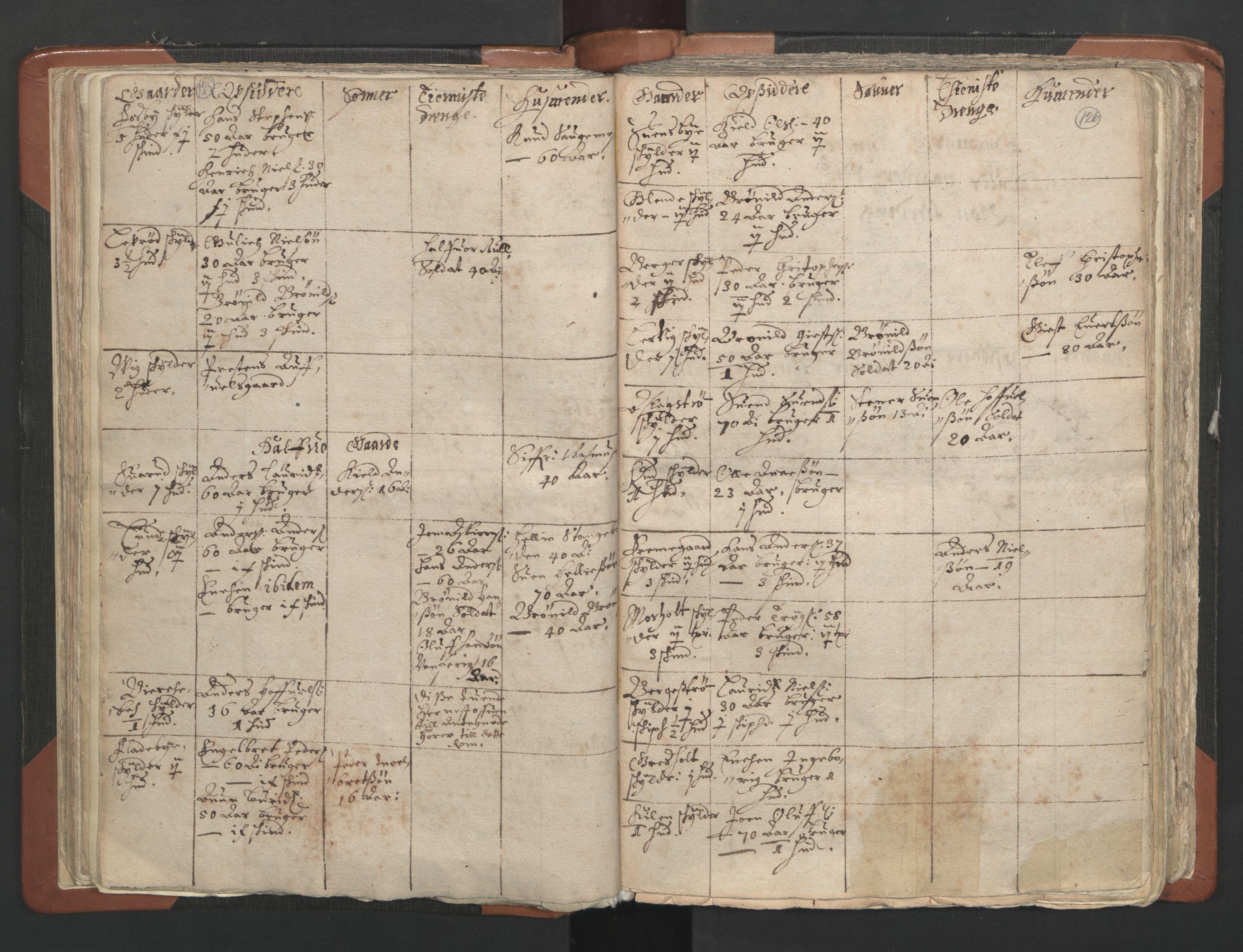 RA, Sogneprestenes manntall 1664-1666, nr. 2: Øvre Borgesyssel prosti, 1664-1666, s. 125-126