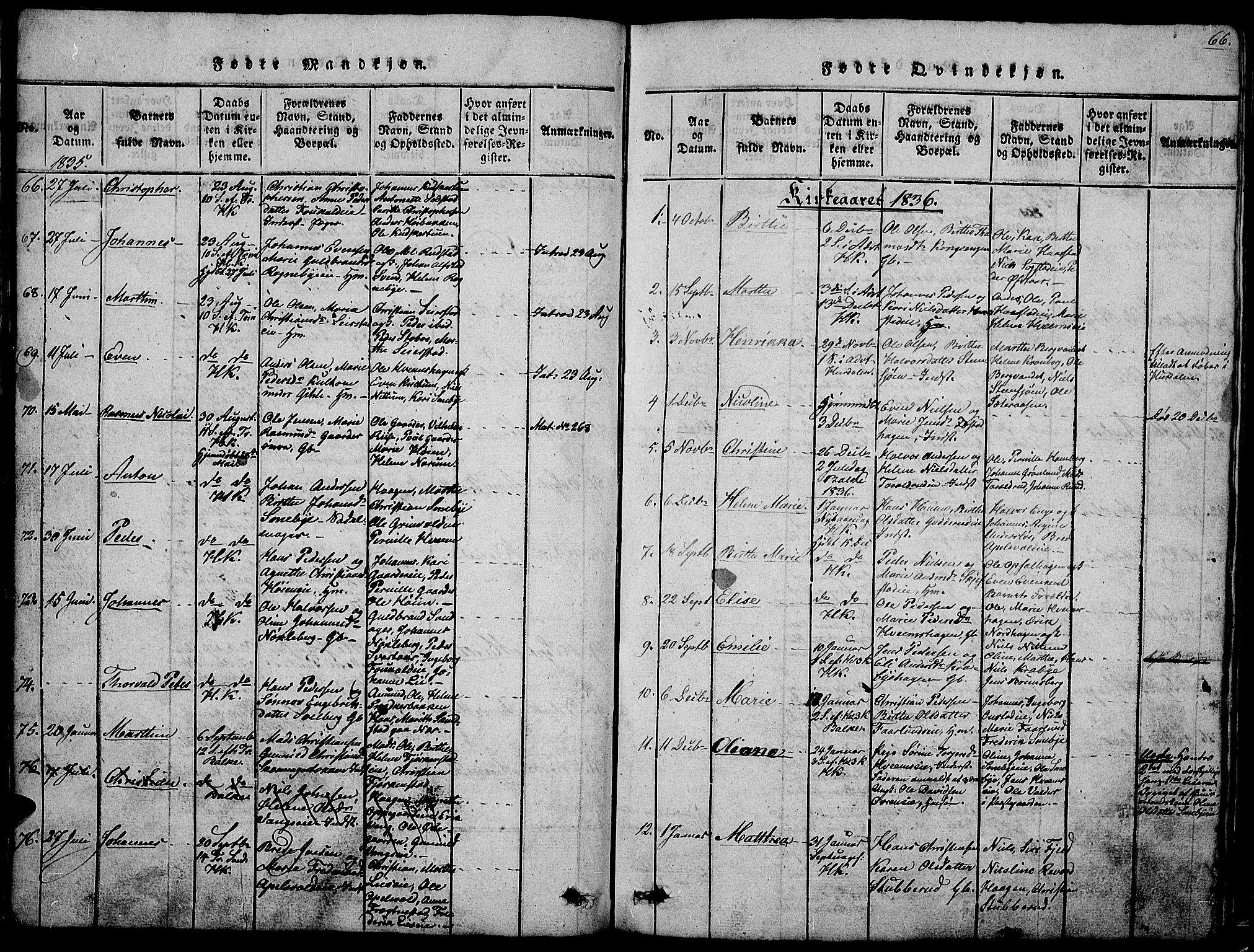 SAH, Østre Toten prestekontor, Klokkerbok nr. 1, 1827-1839, s. 66