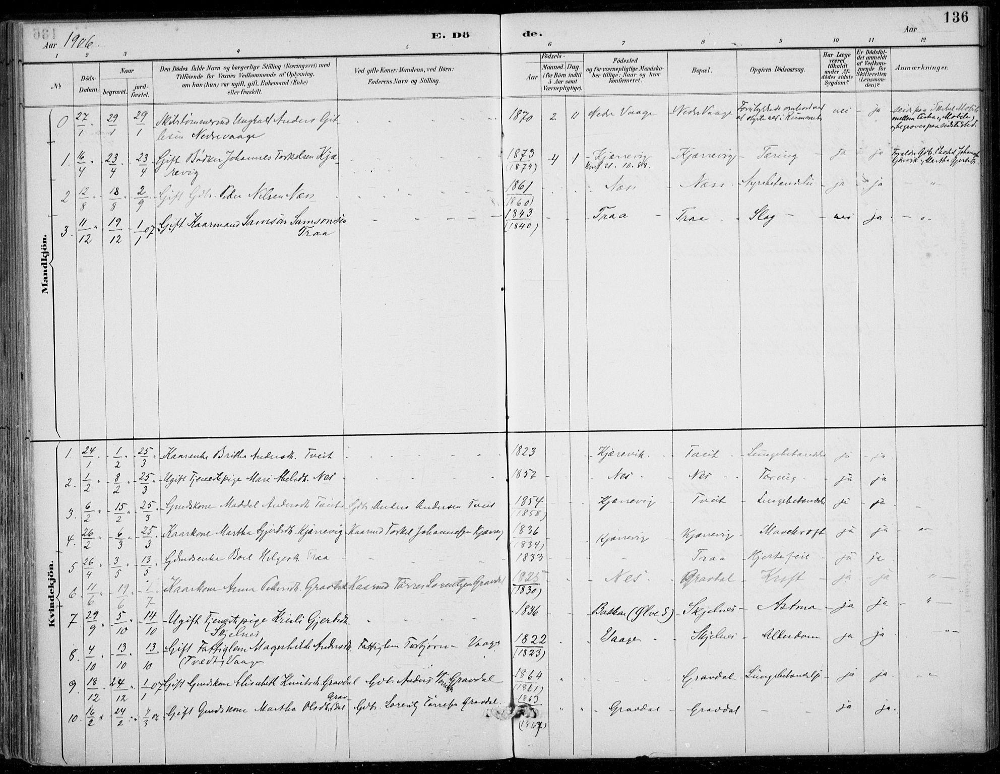 SAB, Strandebarm sokneprestembete, H/Haa: Ministerialbok nr. D  1, 1886-1912, s. 136