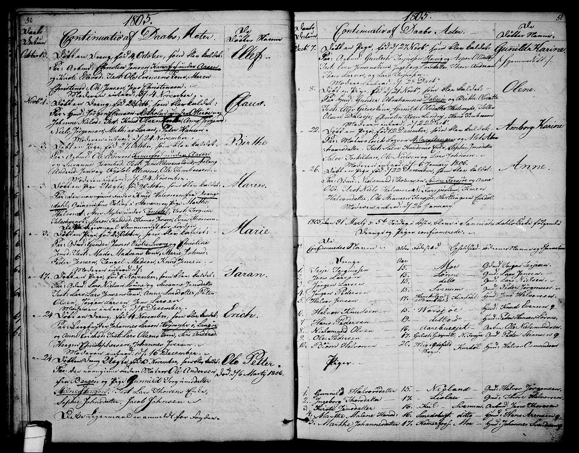SAKO, Sannidal kirkebøker, F/Fa/L0003: Ministerialbok nr. 3, 1803-1813, s. 50-51