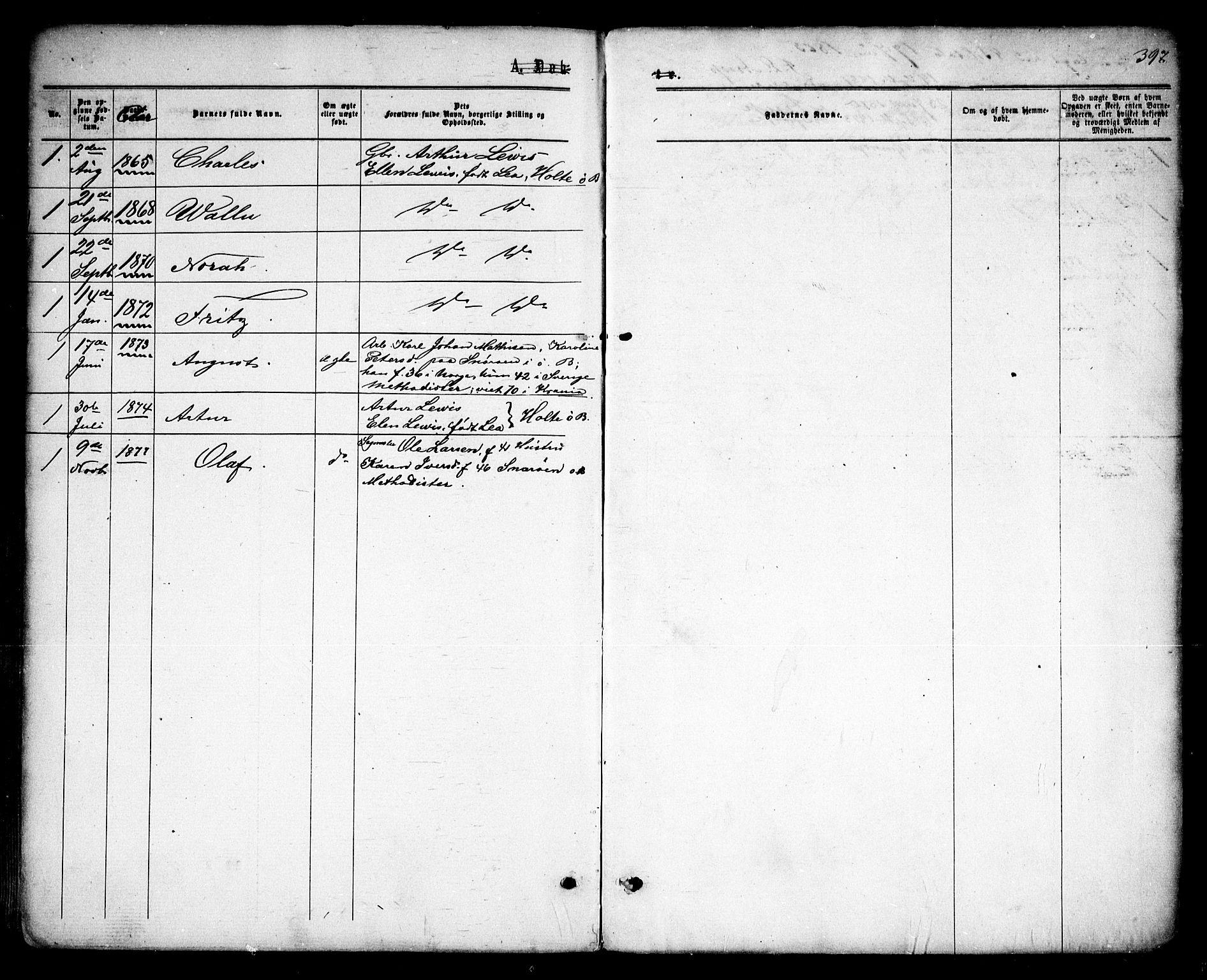SAO, Asker prestekontor Kirkebøker, F/Fa/L0008: Ministerialbok nr. I 8, 1865-1878, s. 397