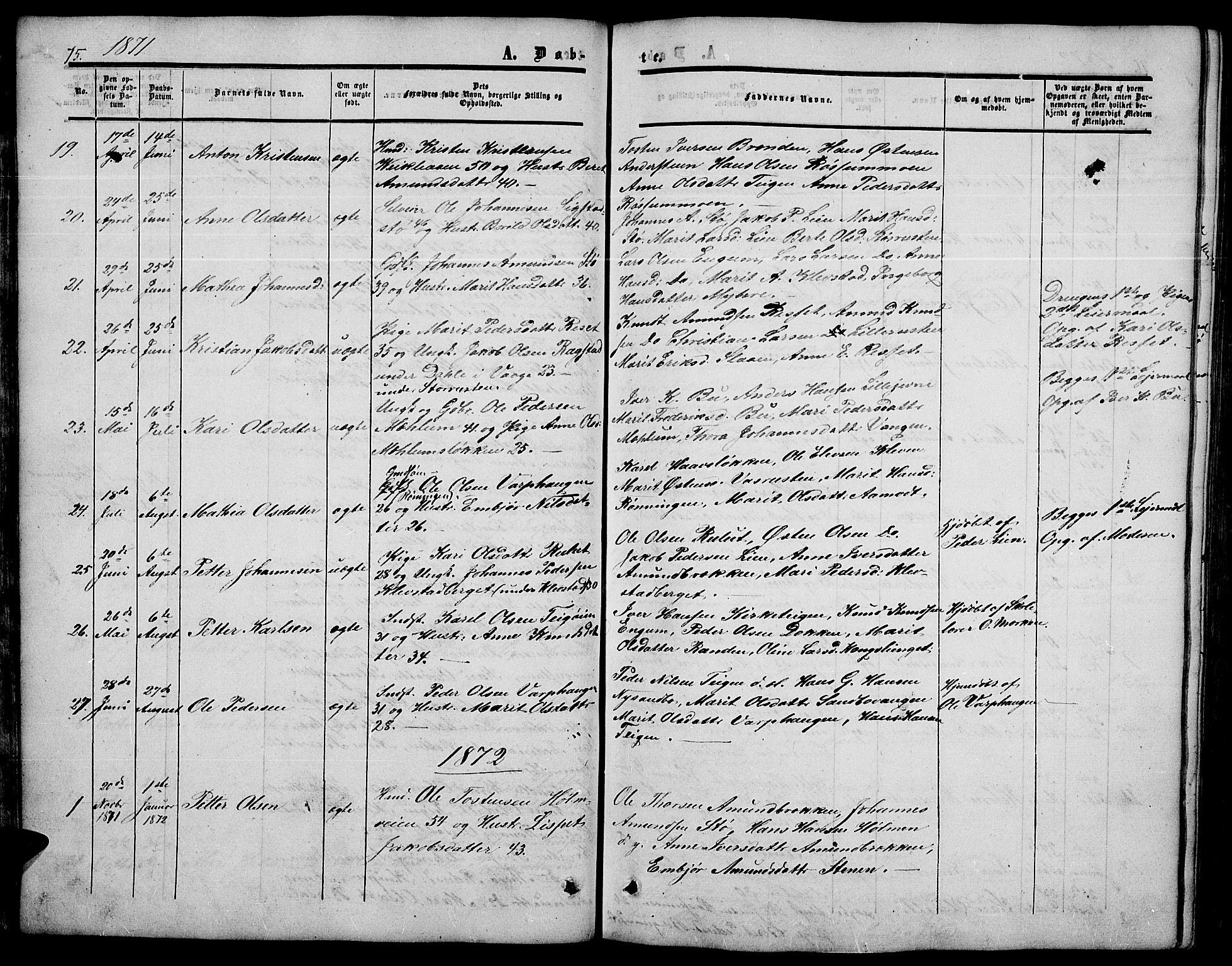 SAH, Nord-Fron prestekontor, Klokkerbok nr. 3, 1851-1886, s. 75