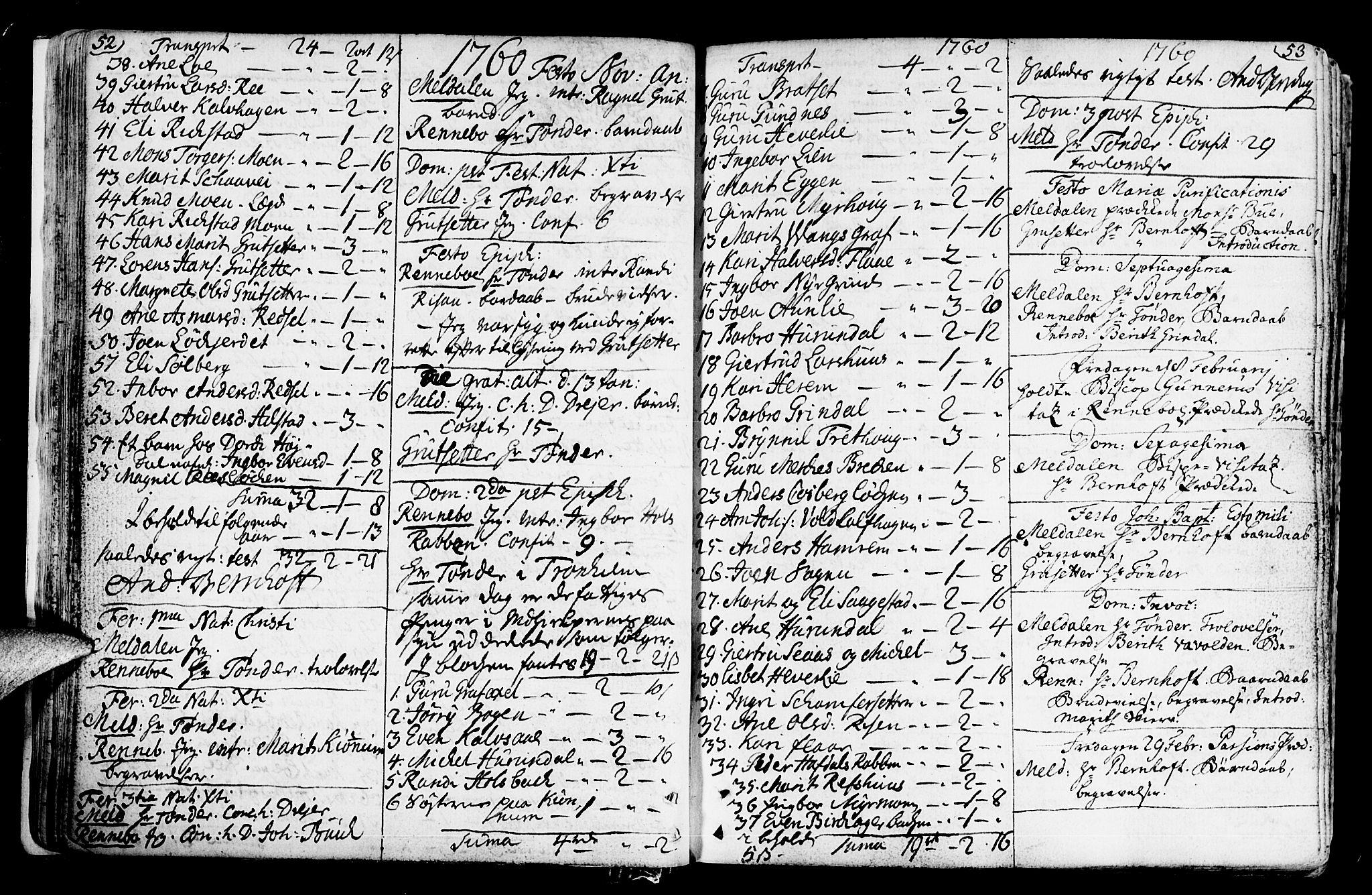 SAT, Ministerialprotokoller, klokkerbøker og fødselsregistre - Sør-Trøndelag, 672/L0851: Ministerialbok nr. 672A04, 1751-1775, s. 52-53