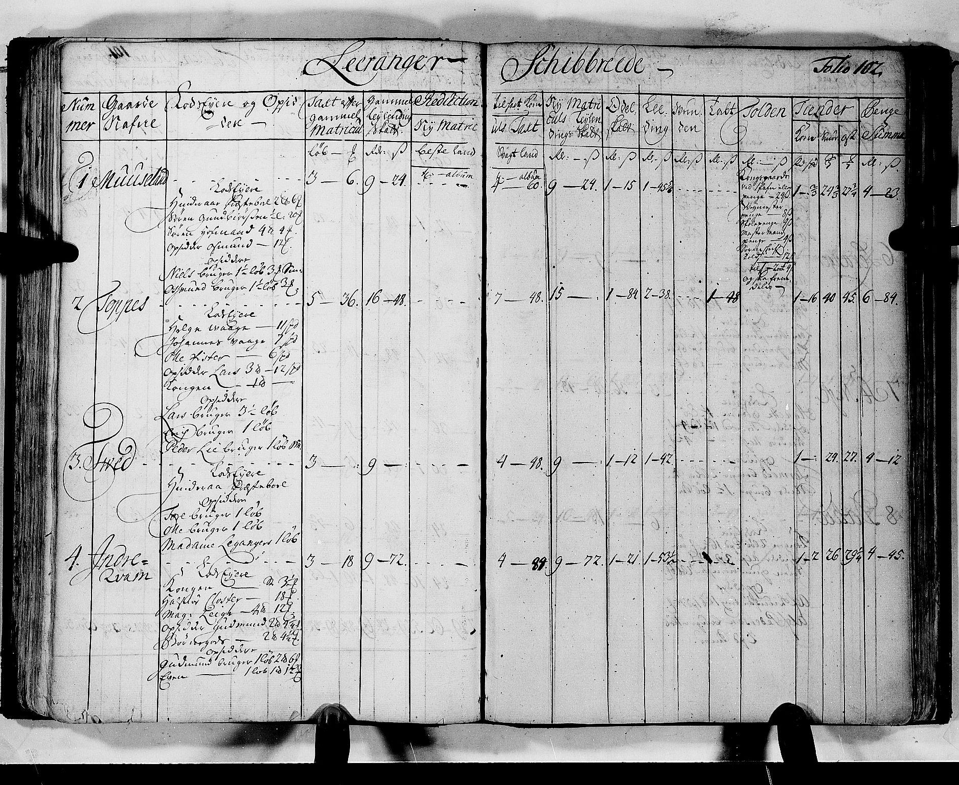RA, Rentekammeret inntil 1814, Realistisk ordnet avdeling, N/Nb/Nbf/L0133b: Ryfylke matrikkelprotokoll, 1723, s. 101b-102a