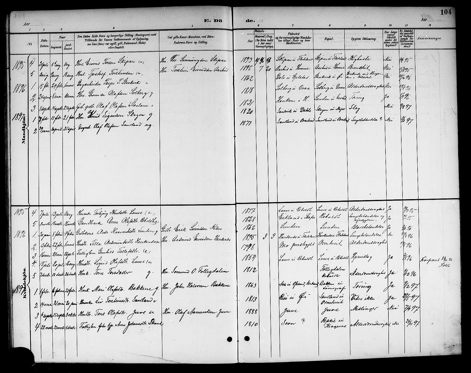 SAKO, Kviteseid kirkebøker, G/Gc/L0001: Klokkerbok nr. III 1, 1893-1916, s. 104