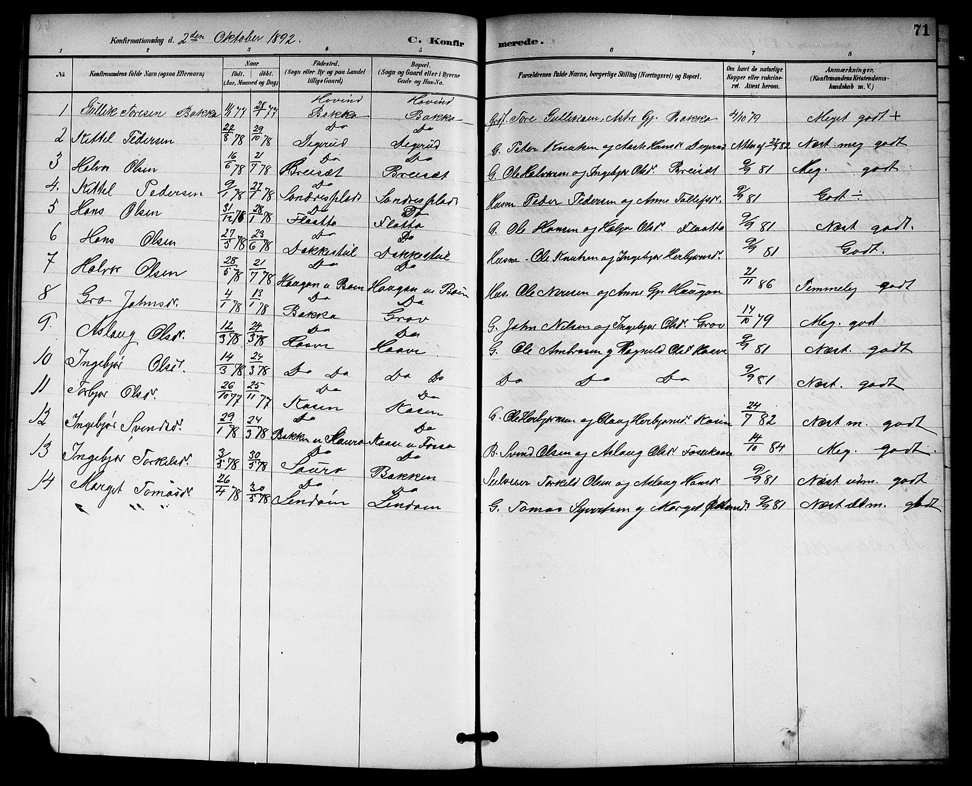 SAKO, Gransherad kirkebøker, G/Gb/L0003: Klokkerbok nr. II 3, 1887-1921, s. 71