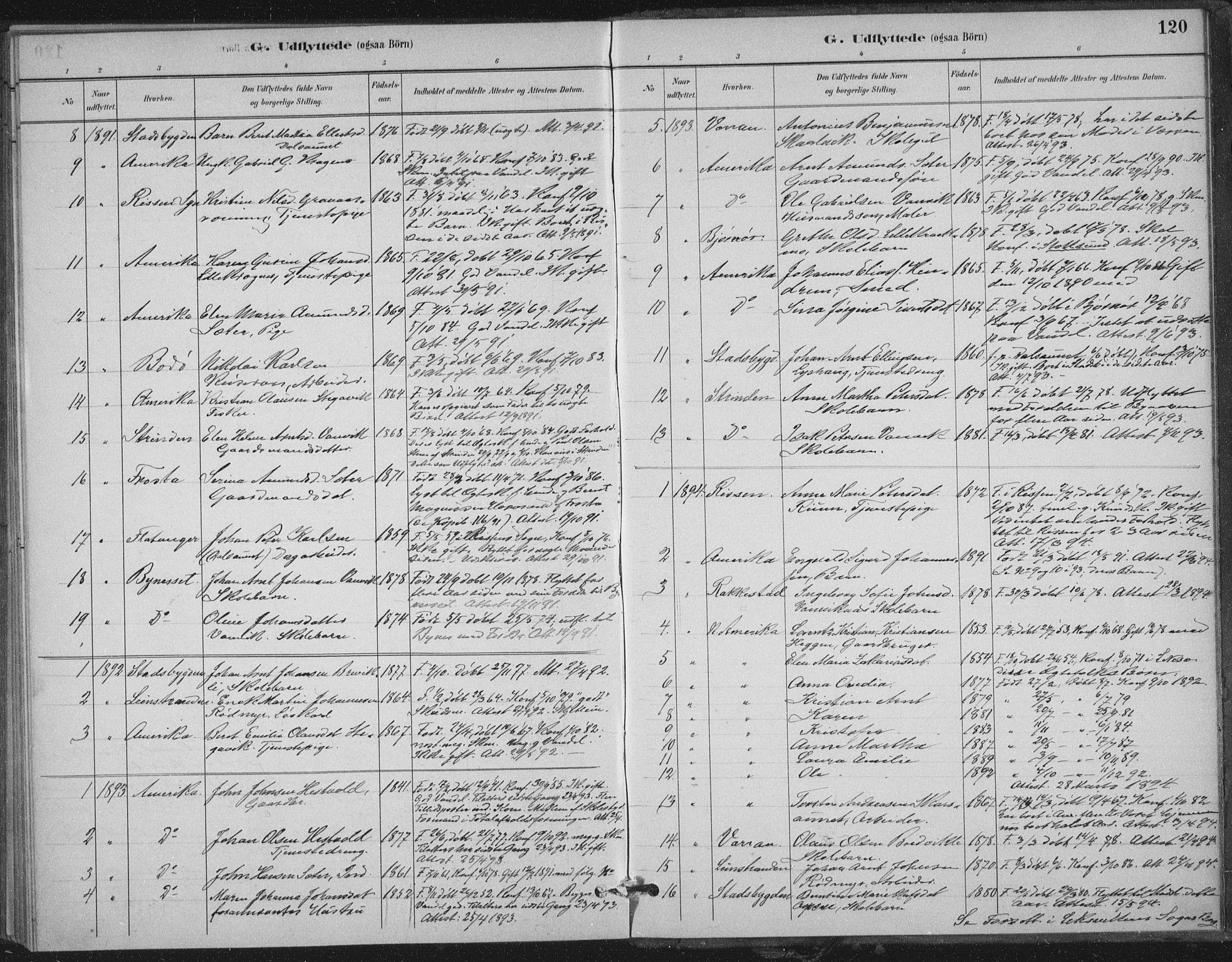 SAT, Ministerialprotokoller, klokkerbøker og fødselsregistre - Nord-Trøndelag, 702/L0023: Ministerialbok nr. 702A01, 1883-1897, s. 120