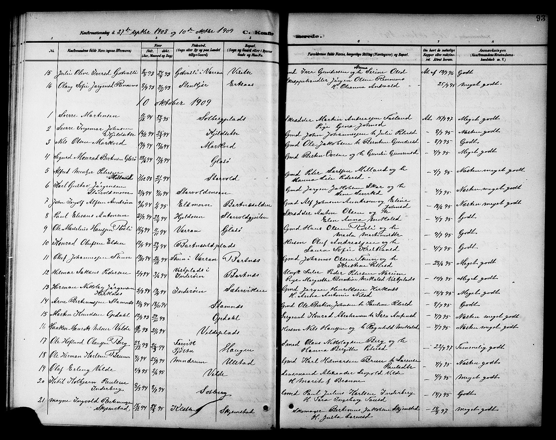 SAT, Ministerialprotokoller, klokkerbøker og fødselsregistre - Nord-Trøndelag, 741/L0401: Klokkerbok nr. 741C02, 1899-1911, s. 93