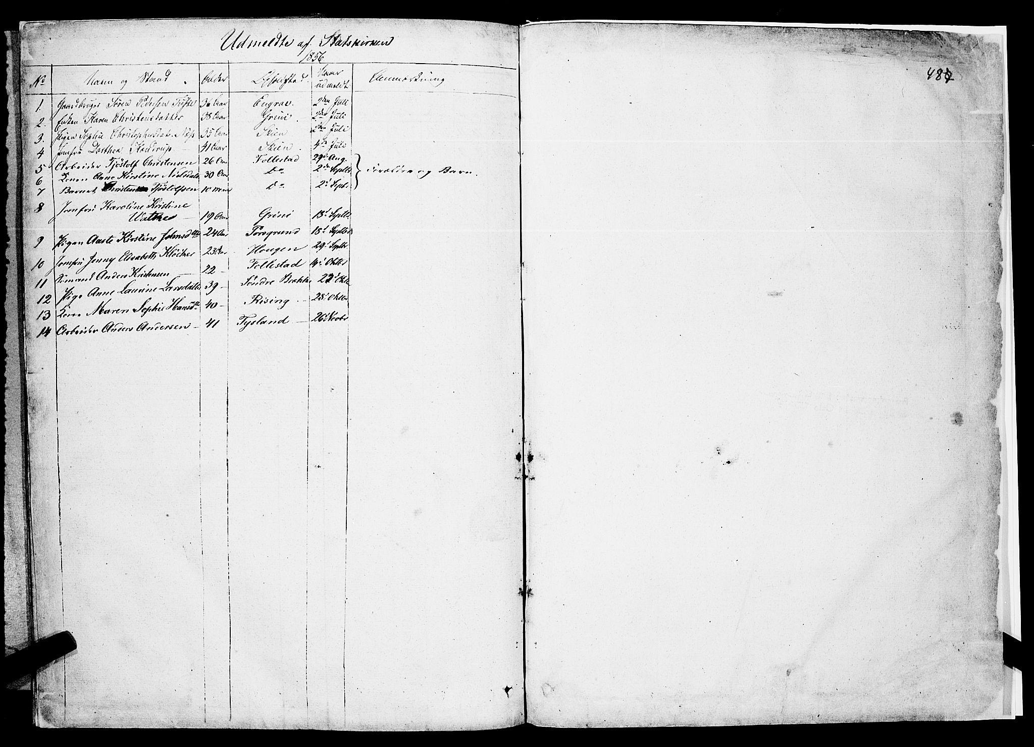 SAKO, Gjerpen kirkebøker, F/Fa/L0007b: Ministerialbok nr. 7B, 1834-1857, s. 487