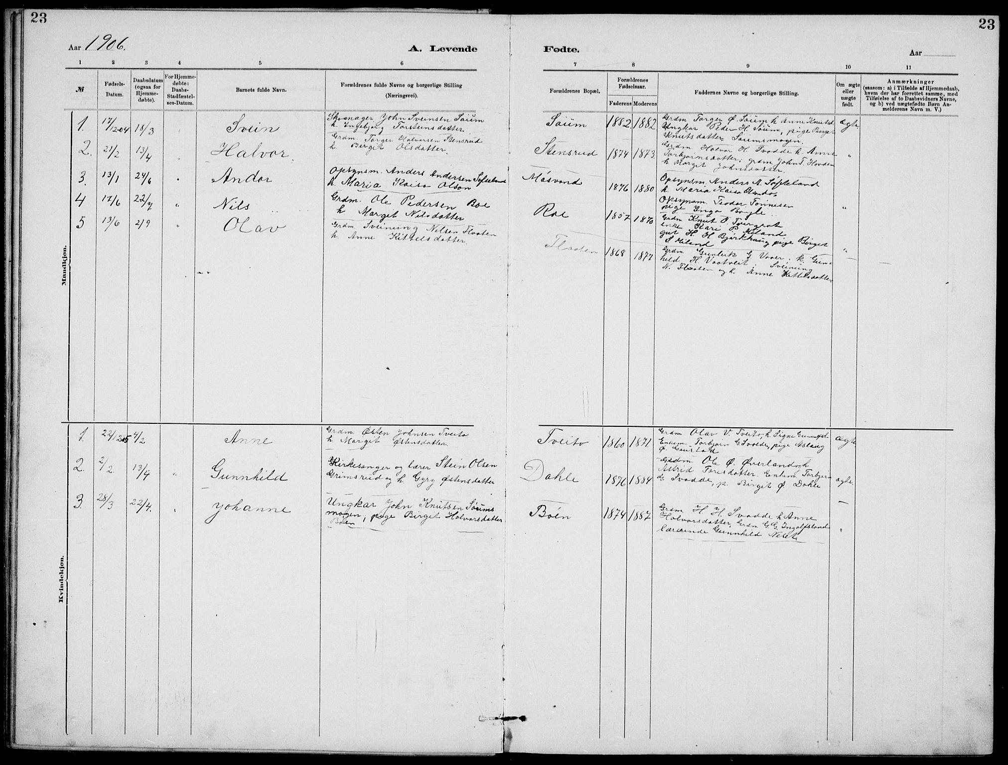 SAKO, Rjukan kirkebøker, G/Ga/L0001: Klokkerbok nr. 1, 1880-1914, s. 23