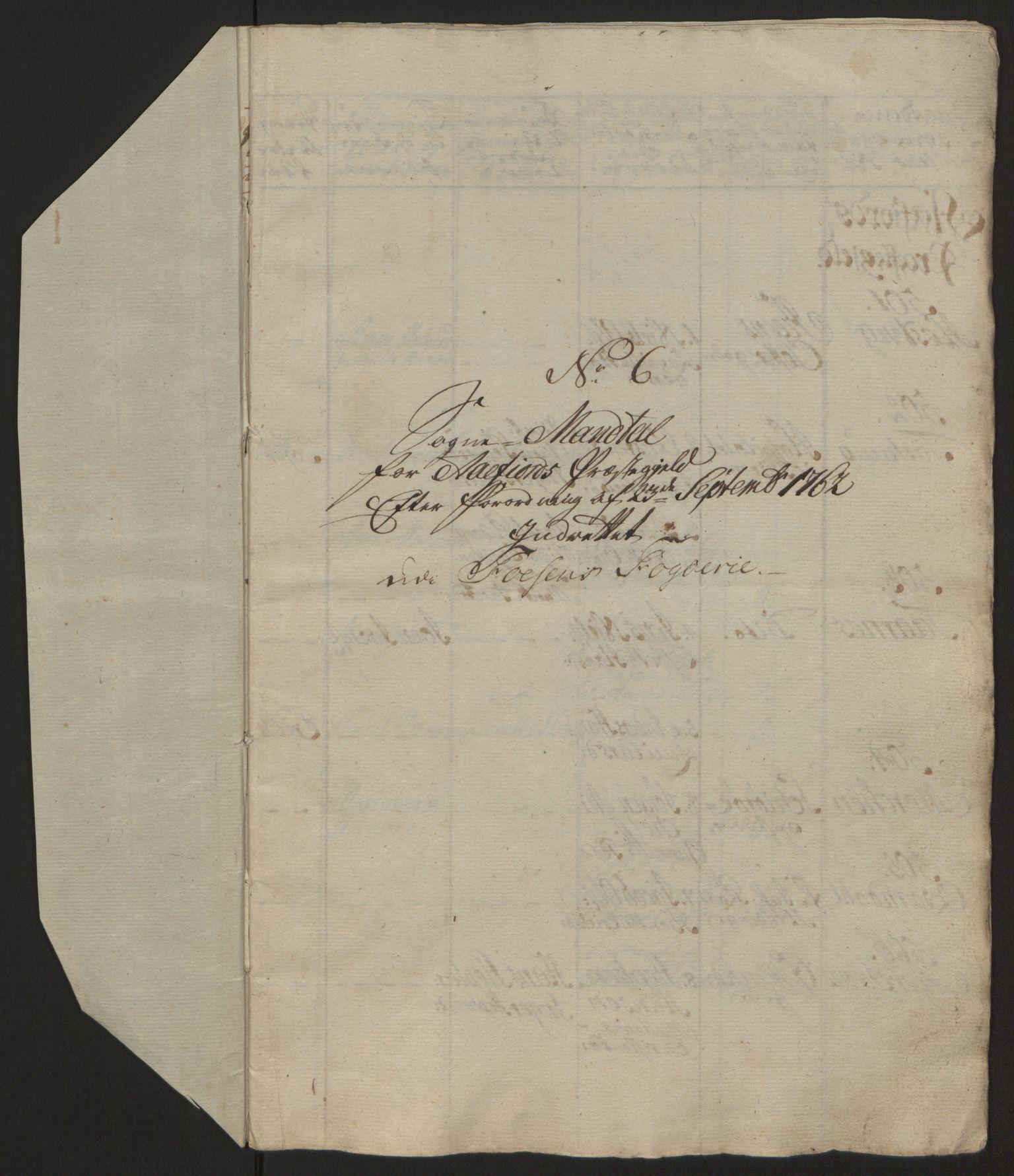 RA, Rentekammeret inntil 1814, Reviderte regnskaper, Fogderegnskap, R57/L3930: Ekstraskatten Fosen, 1762-1763, s. 417