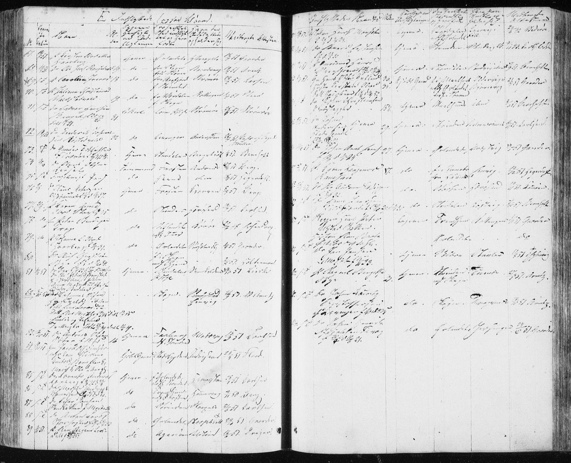 SAT, Ministerialprotokoller, klokkerbøker og fødselsregistre - Sør-Trøndelag, 634/L0529: Ministerialbok nr. 634A05, 1843-1851