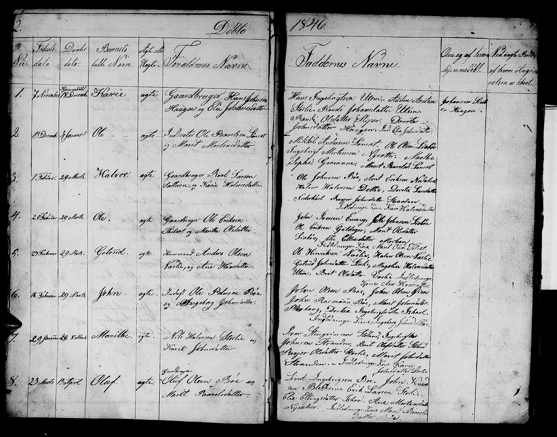 SAT, Ministerialprotokoller, klokkerbøker og fødselsregistre - Sør-Trøndelag, 679/L0922: Klokkerbok nr. 679C02, 1845-1851, s. 2