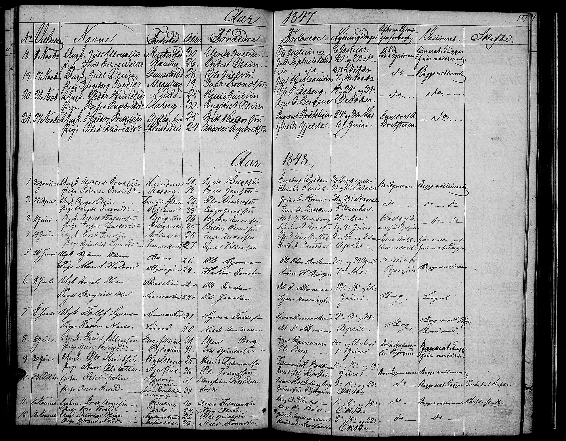 SAH, Nord-Aurdal prestekontor, Klokkerbok nr. 2, 1842-1877, s. 187