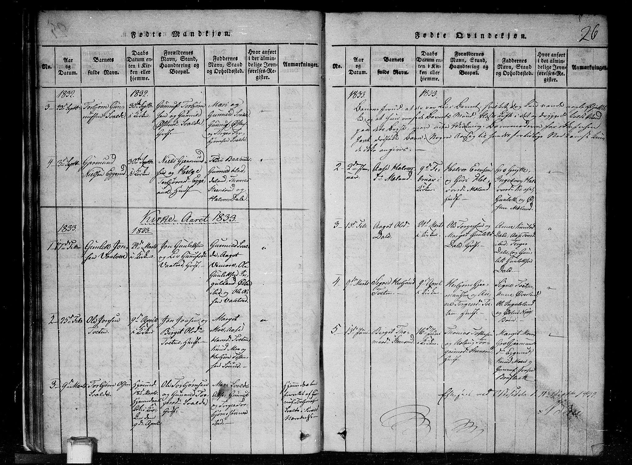 SAKO, Tinn kirkebøker, G/Gc/L0001: Klokkerbok nr. III 1, 1815-1879, s. 26