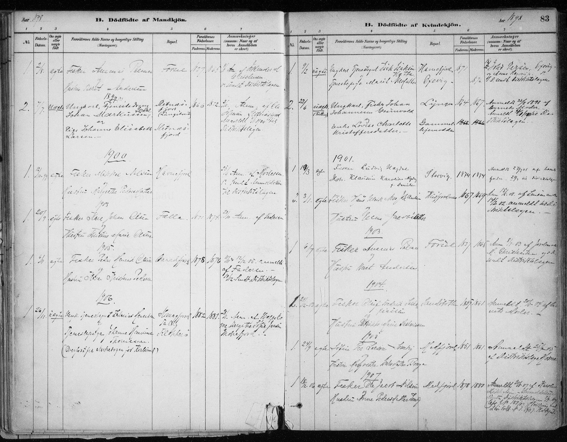 SATØ, Hammerfest sokneprestkontor, H/Ha/L0013.kirke: Ministerialbok nr. 13, 1898-1917, s. 83
