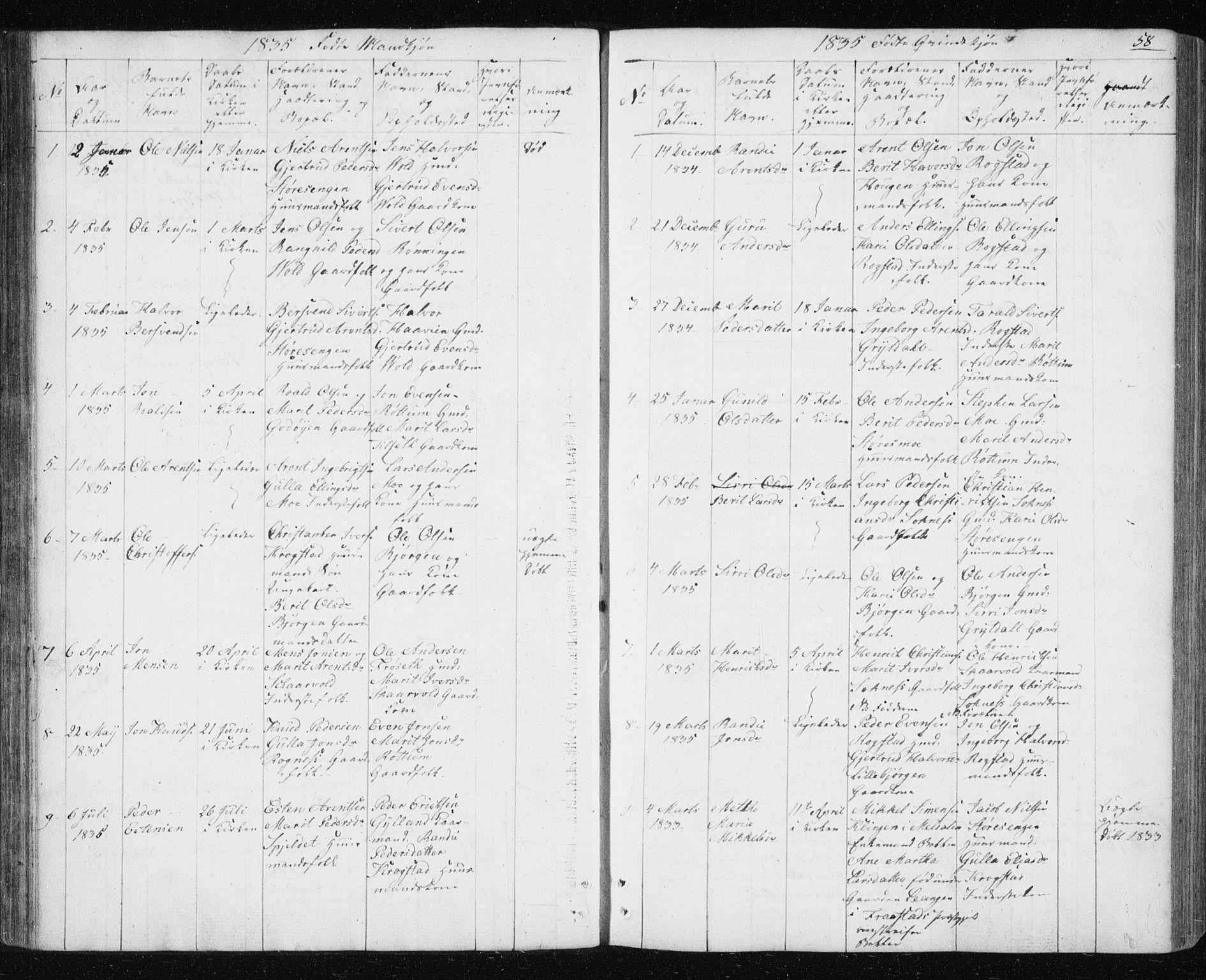 SAT, Ministerialprotokoller, klokkerbøker og fødselsregistre - Sør-Trøndelag, 687/L1017: Klokkerbok nr. 687C01, 1816-1837, s. 58
