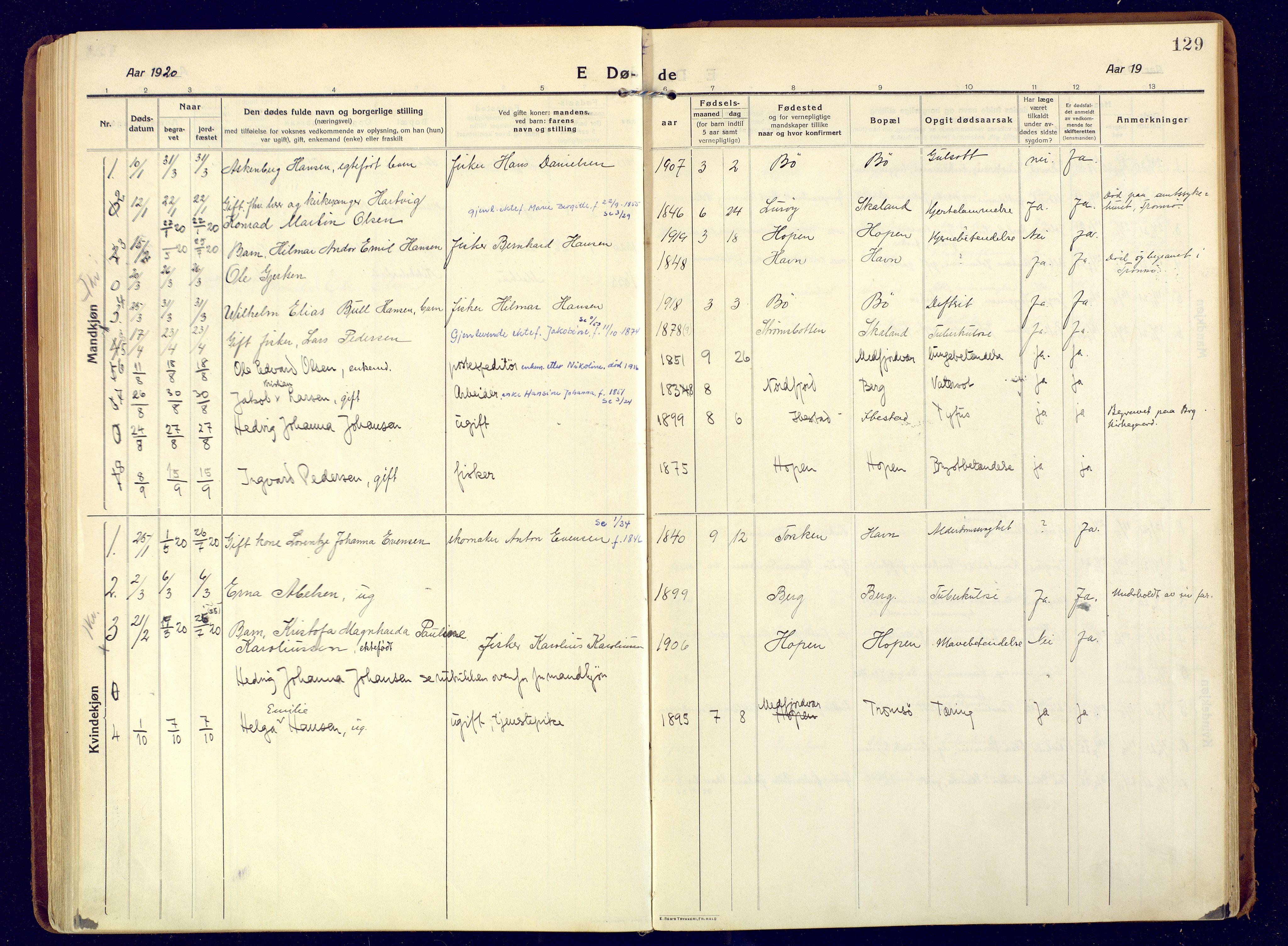 SATØ, Mefjord/Berg sokneprestkontor, G/Ga/Gaa: Ministerialbok nr. 9, 1916-1928, s. 129