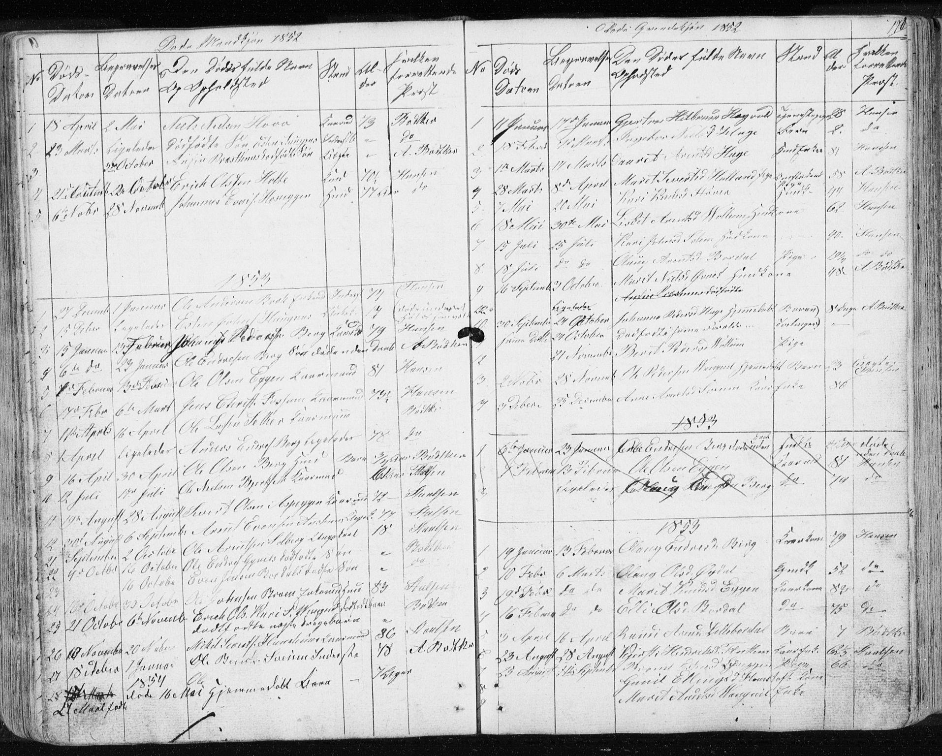 SAT, Ministerialprotokoller, klokkerbøker og fødselsregistre - Sør-Trøndelag, 689/L1043: Klokkerbok nr. 689C02, 1816-1892, s. 170