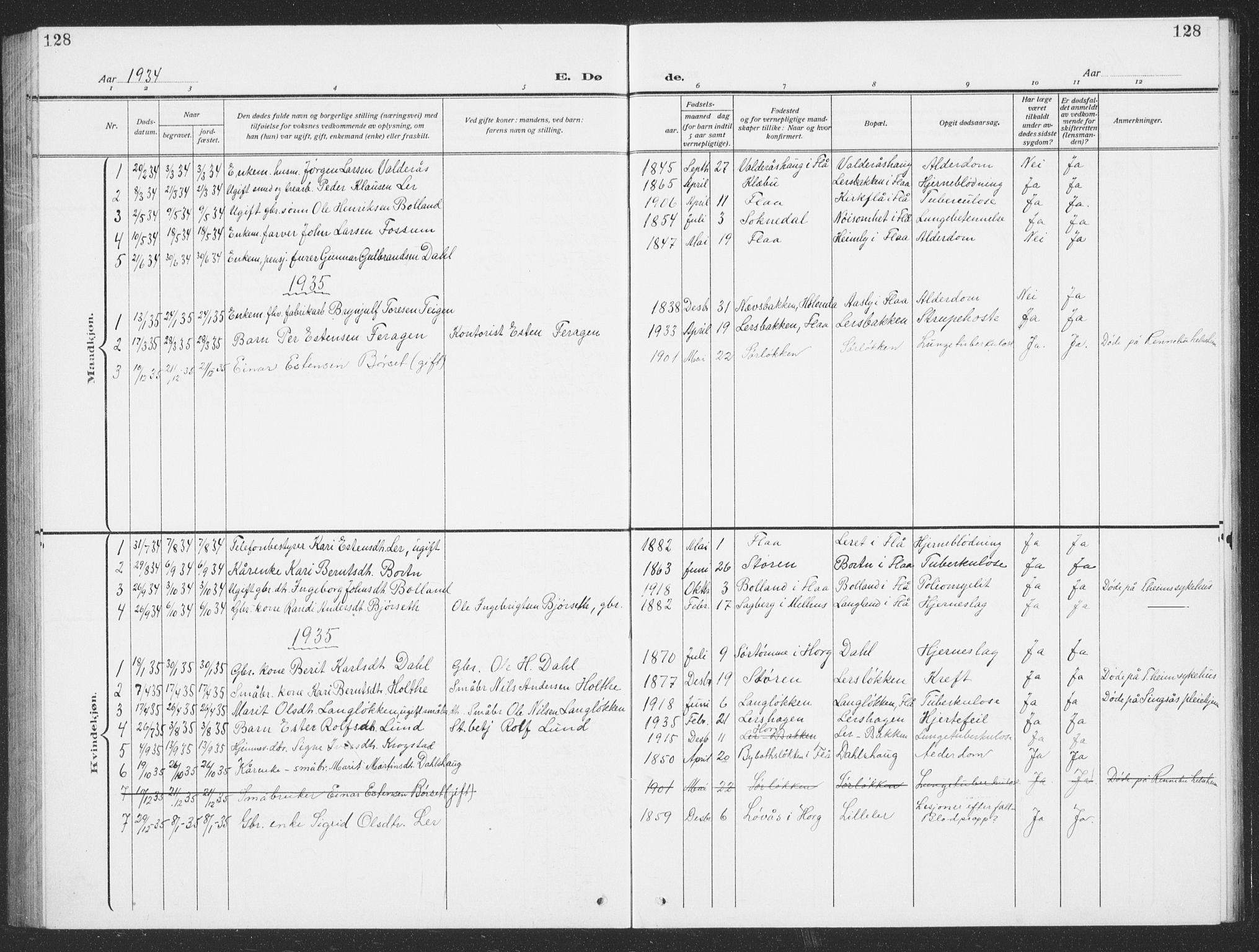 SAT, Ministerialprotokoller, klokkerbøker og fødselsregistre - Sør-Trøndelag, 693/L1124: Klokkerbok nr. 693C05, 1911-1941, s. 128