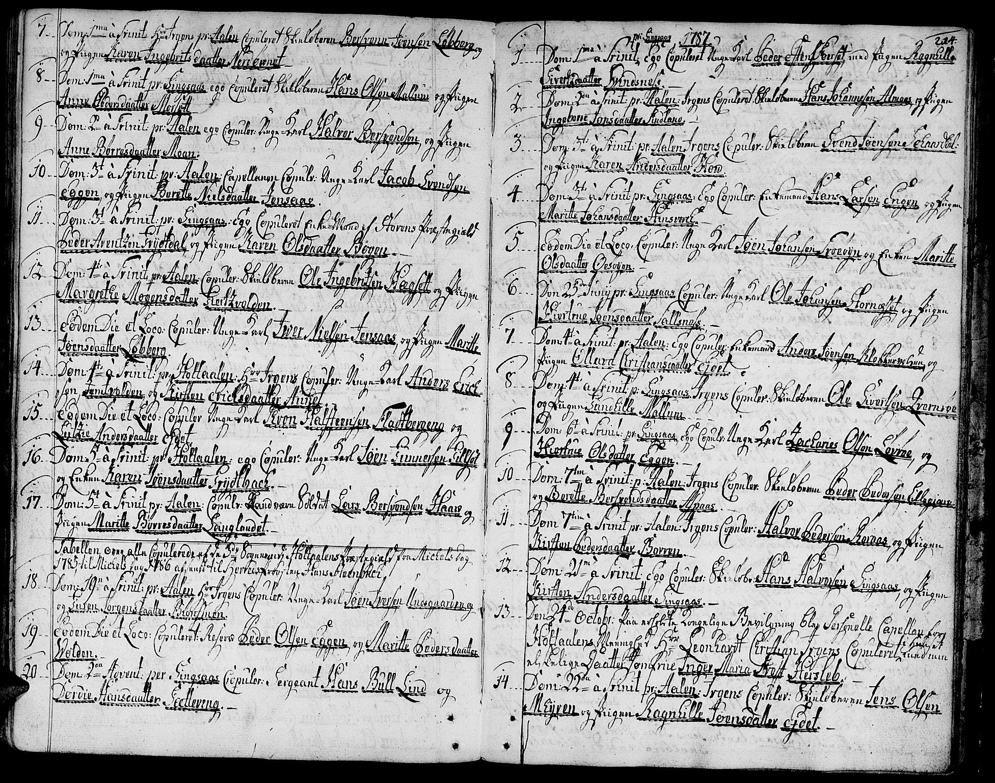 SAT, Ministerialprotokoller, klokkerbøker og fødselsregistre - Sør-Trøndelag, 685/L0952: Ministerialbok nr. 685A01, 1745-1804, s. 214