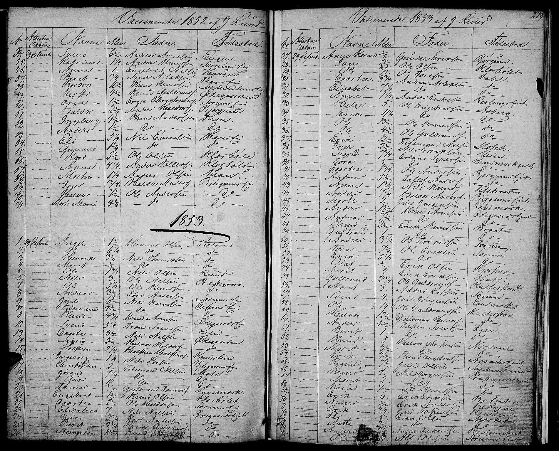 SAH, Nord-Aurdal prestekontor, Klokkerbok nr. 2, 1842-1877, s. 279