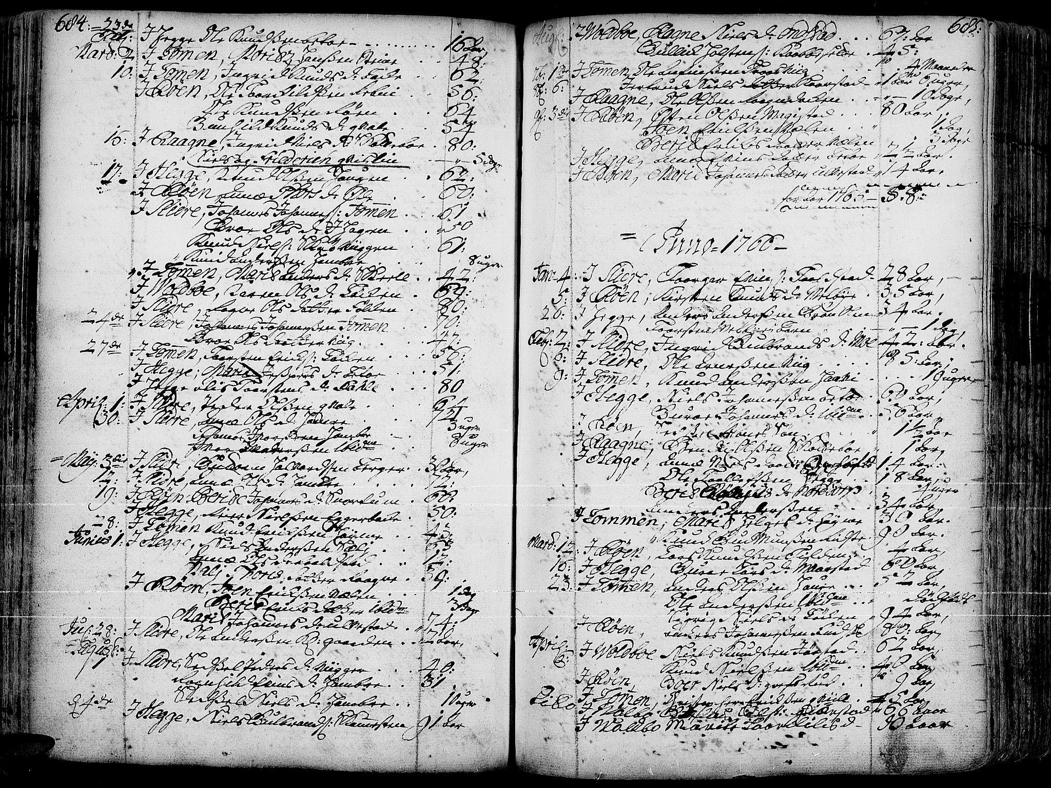 SAH, Slidre prestekontor, Ministerialbok nr. 1, 1724-1814, s. 684-685